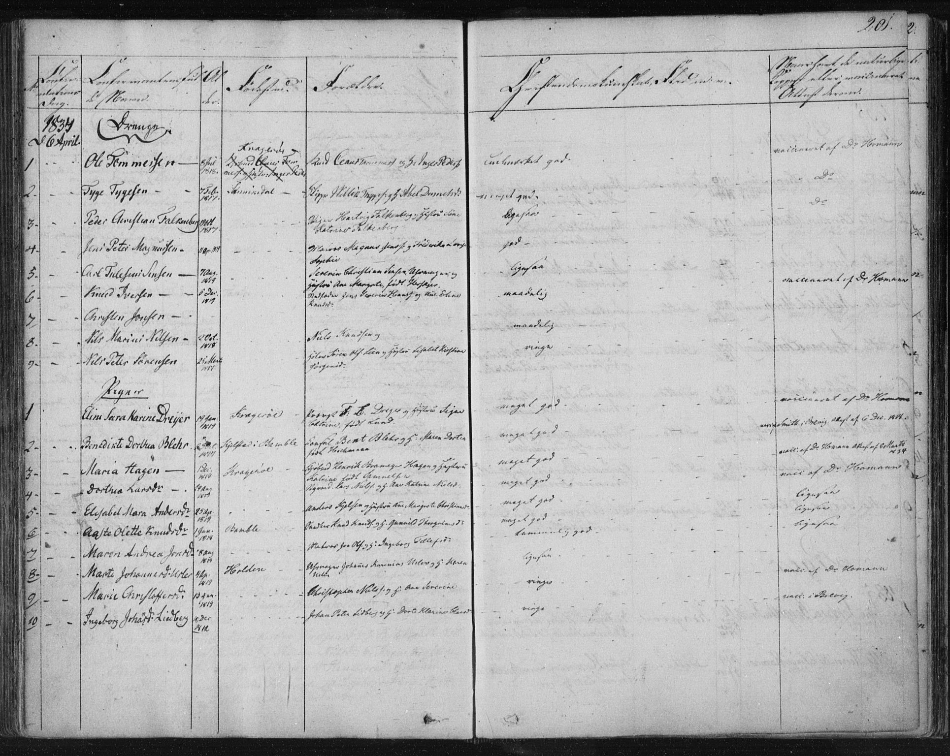 SAKO, Kragerø kirkebøker, F/Fa/L0005: Ministerialbok nr. 5, 1832-1847, s. 201