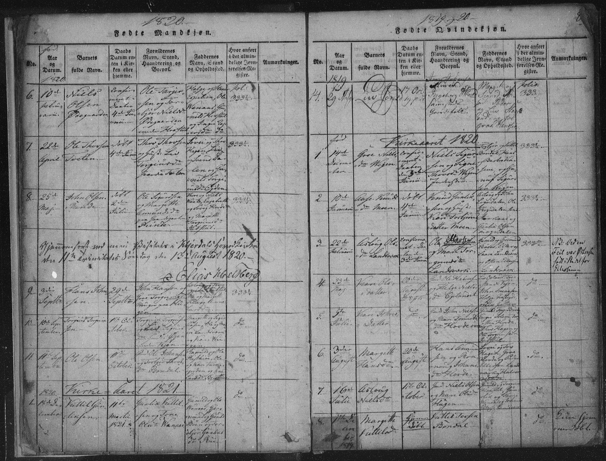 SAKO, Hjartdal kirkebøker, F/Fc/L0001: Ministerialbok nr. III 1, 1815-1843, s. 8
