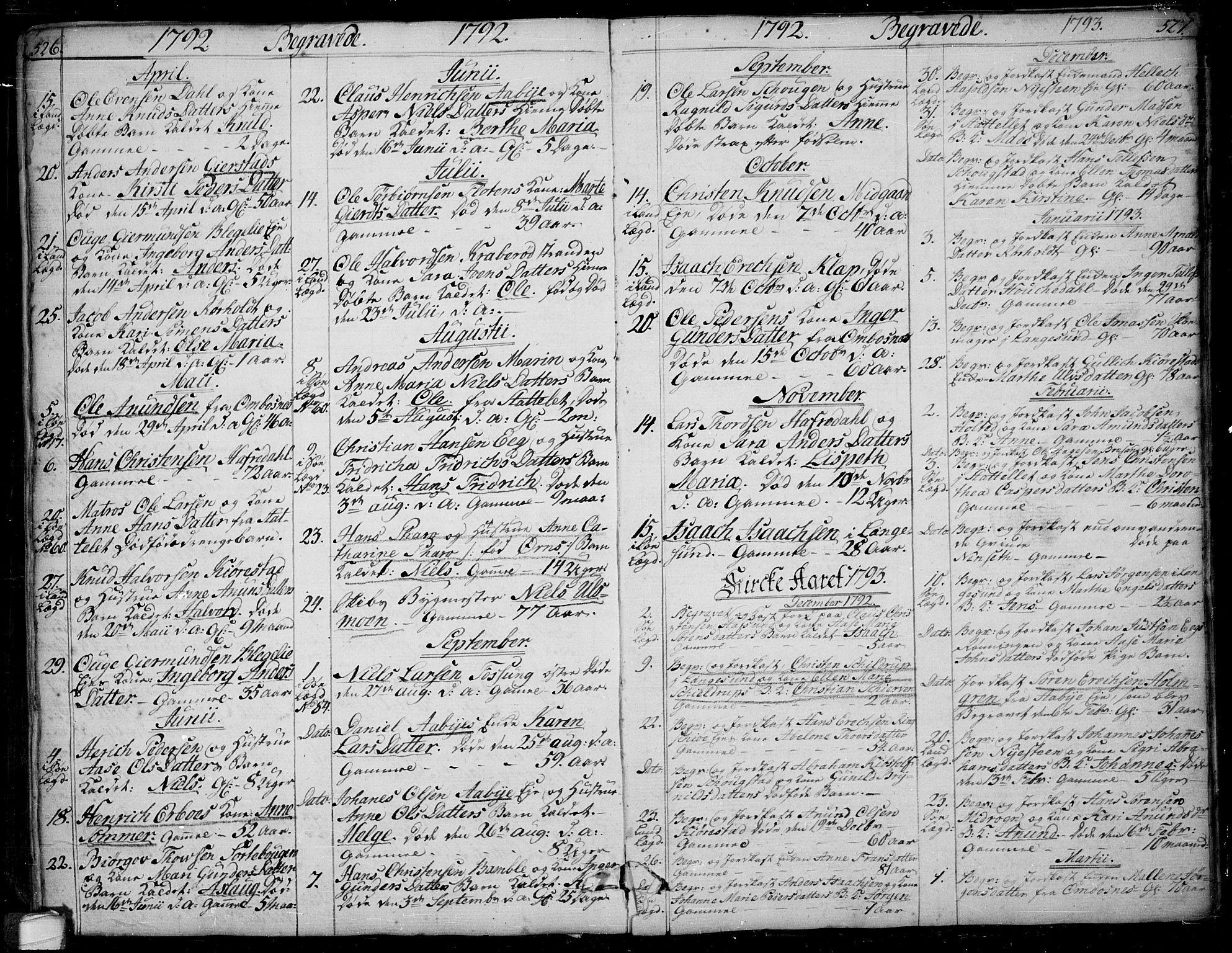 SAKO, Bamble kirkebøker, F/Fa/L0002: Ministerialbok nr. I 2, 1775-1814, s. 526-527