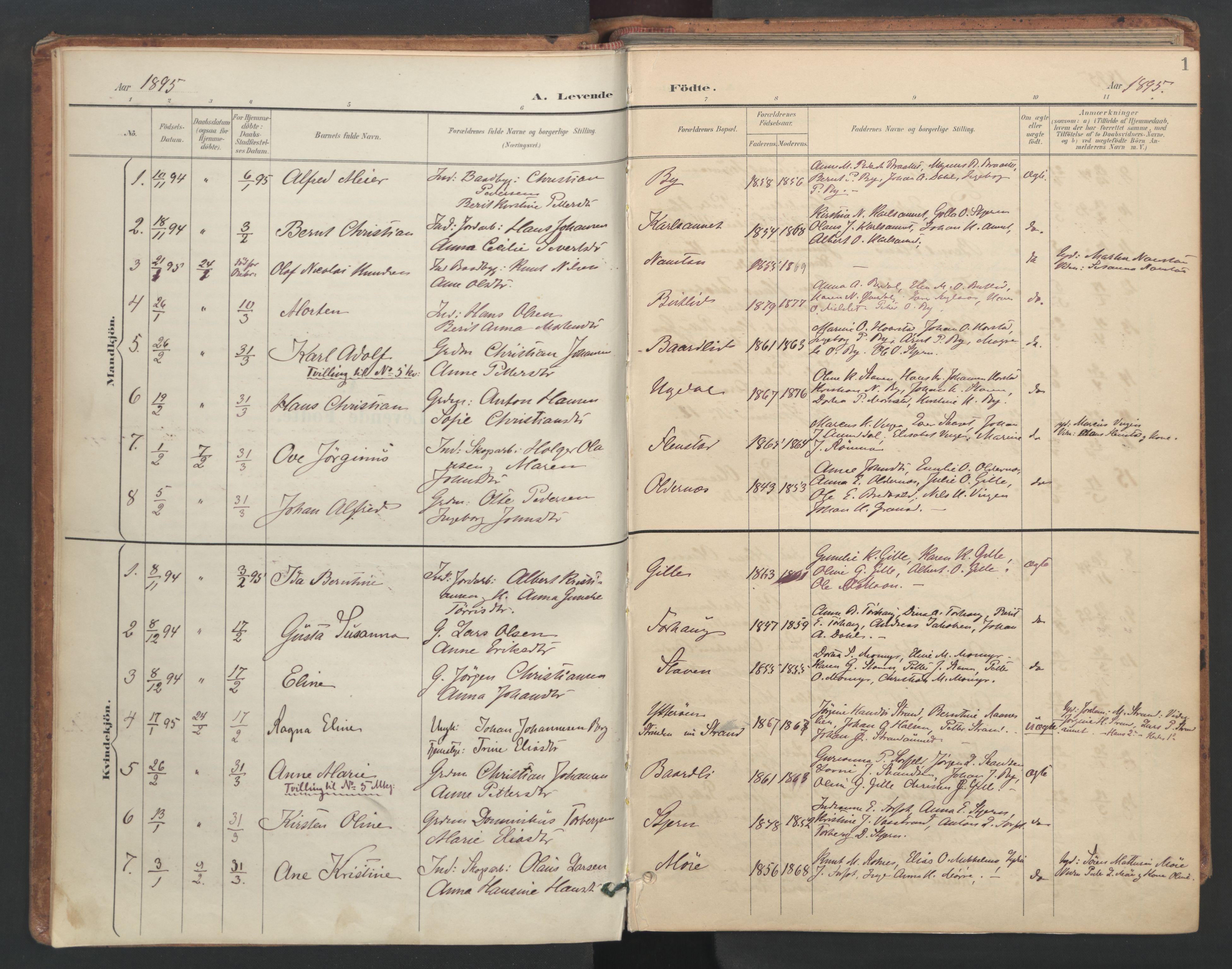 SAT, Ministerialprotokoller, klokkerbøker og fødselsregistre - Sør-Trøndelag, 655/L0681: Ministerialbok nr. 655A10, 1895-1907, s. 1