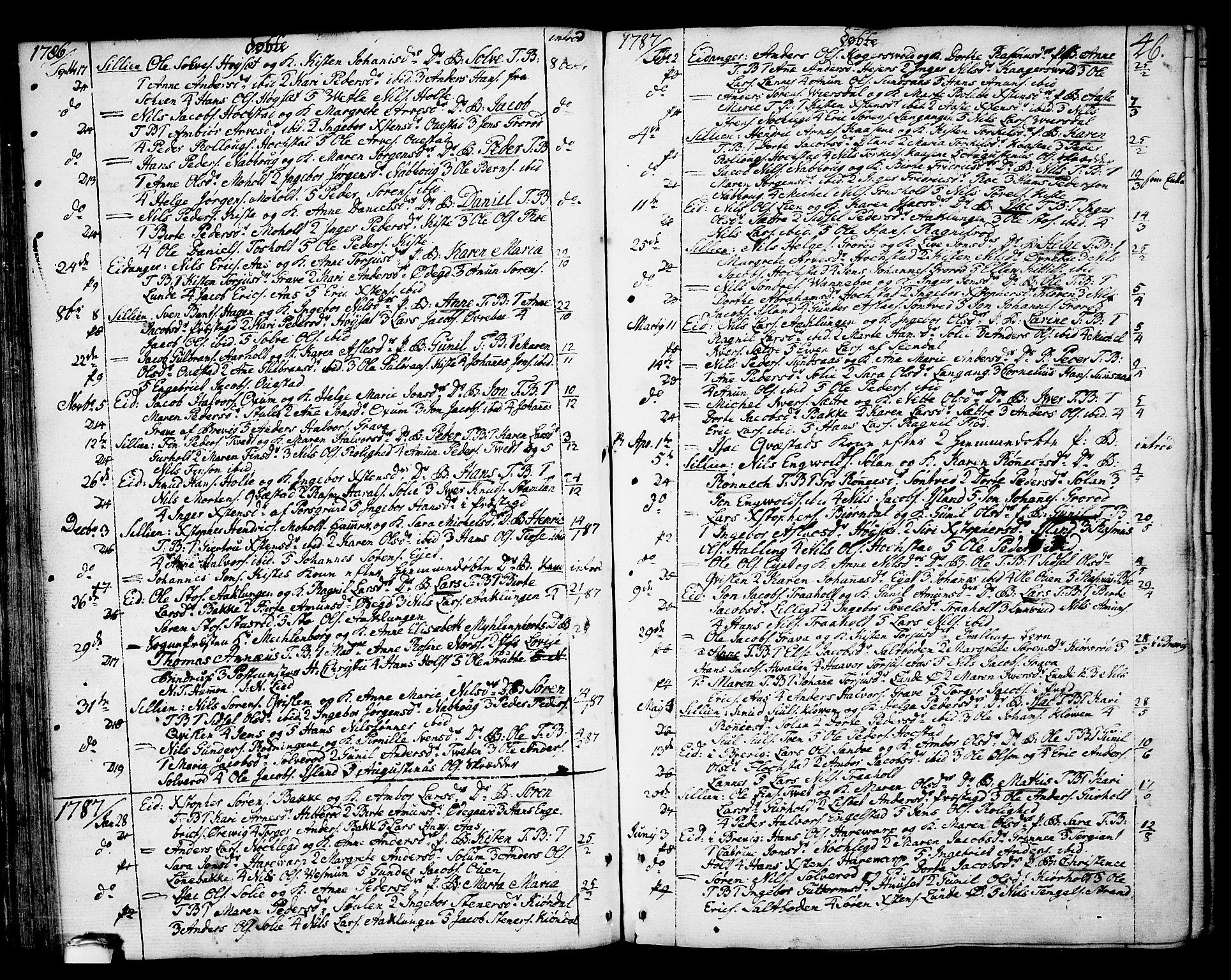 SAKO, Eidanger kirkebøker, F/Fa/L0006: Ministerialbok nr. 6, 1764-1814, s. 46