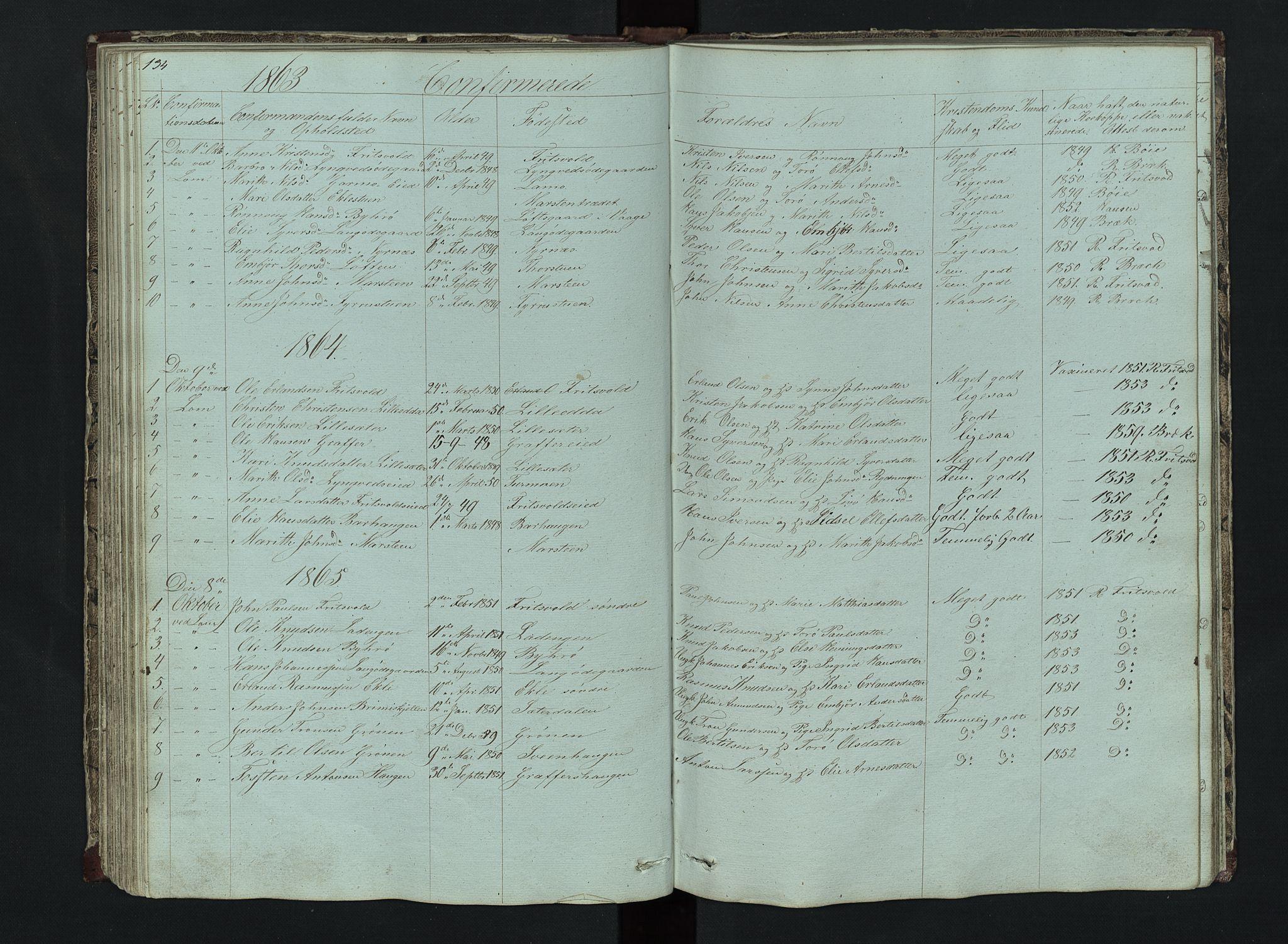 SAH, Lom prestekontor, L/L0014: Klokkerbok nr. 14, 1845-1876, s. 134-135