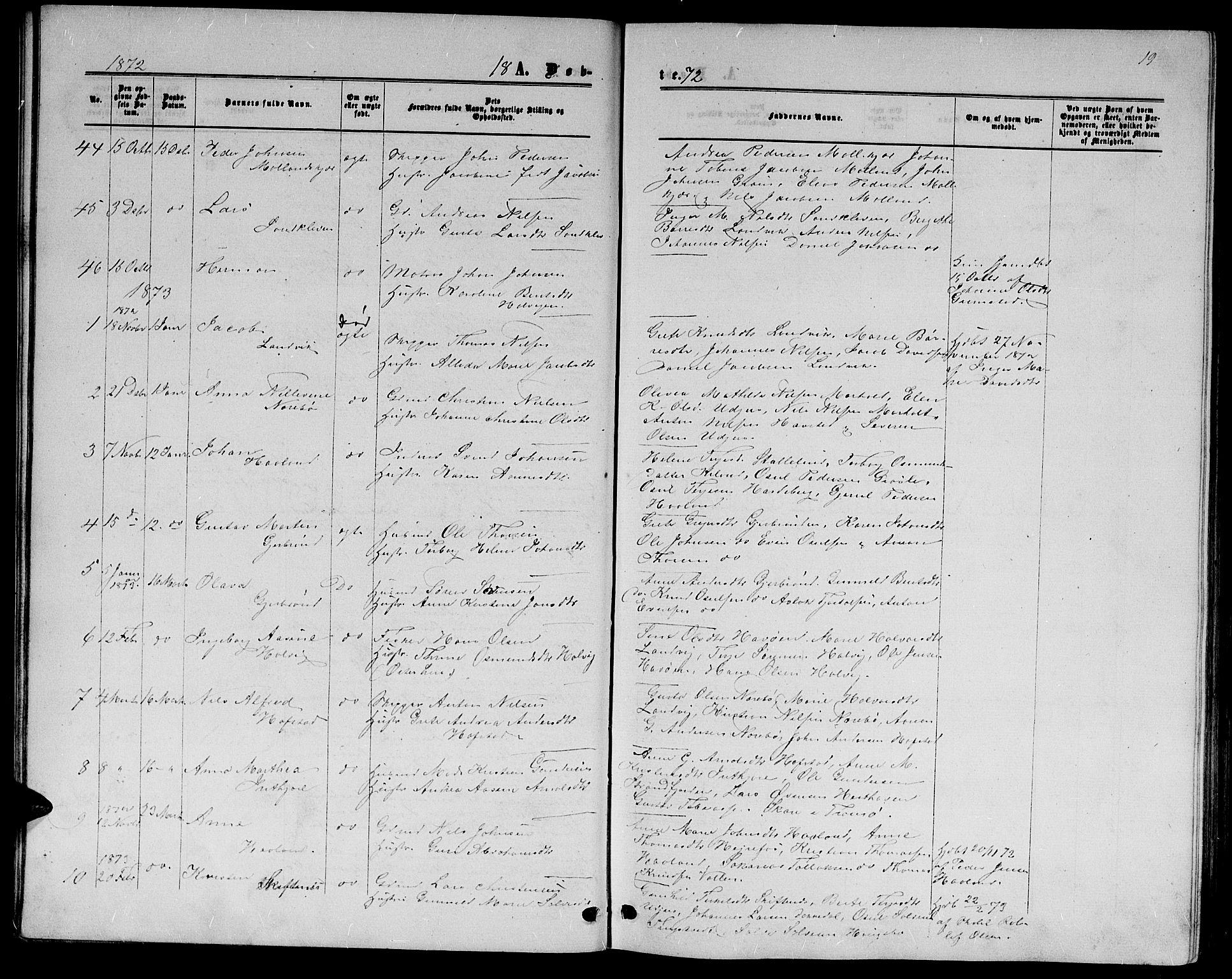 SAK, Hommedal sokneprestkontor, F/Fb/Fbb/L0006: Klokkerbok nr. B 6, 1869-1884, s. 19
