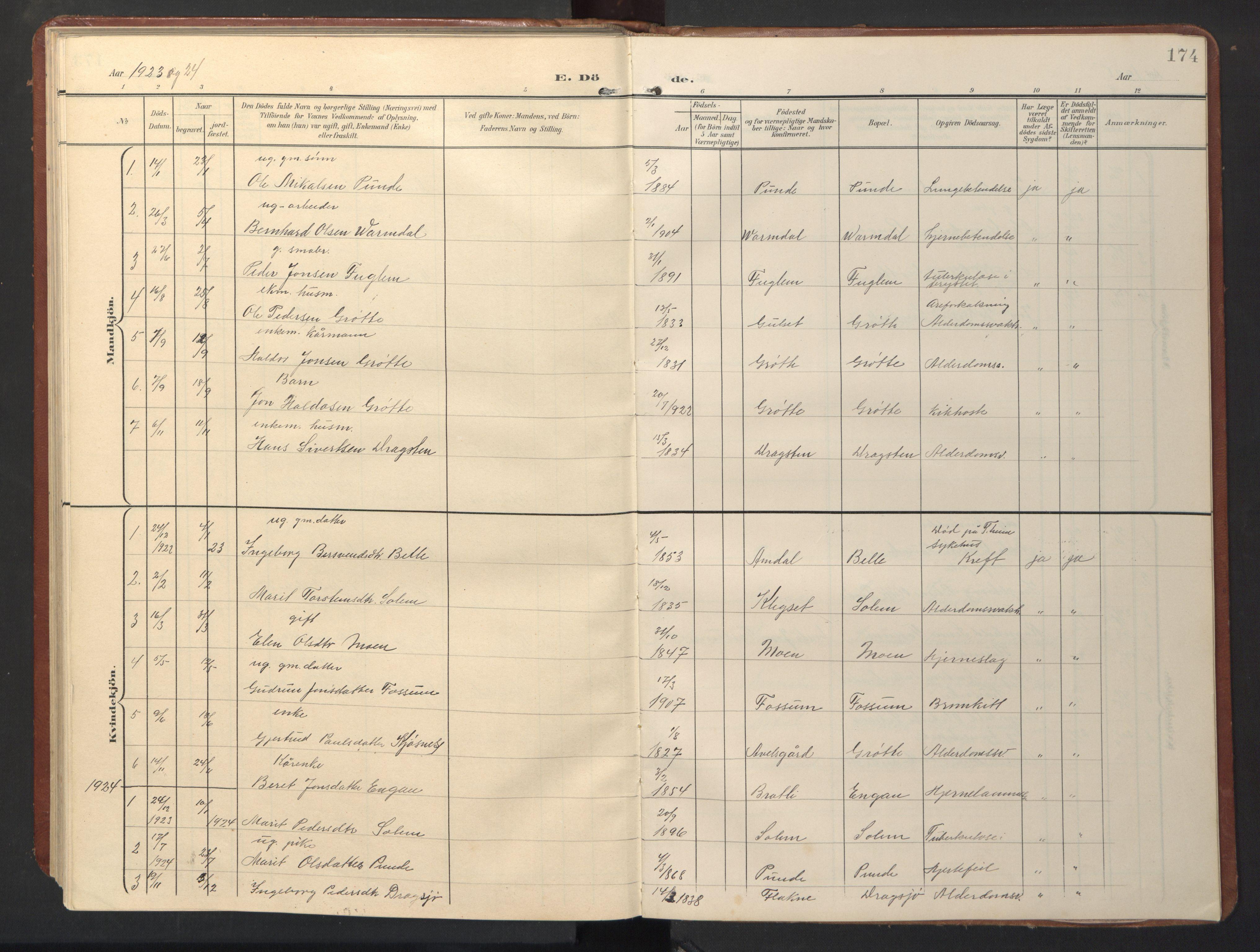 SAT, Ministerialprotokoller, klokkerbøker og fødselsregistre - Sør-Trøndelag, 696/L1161: Klokkerbok nr. 696C01, 1902-1950, s. 174