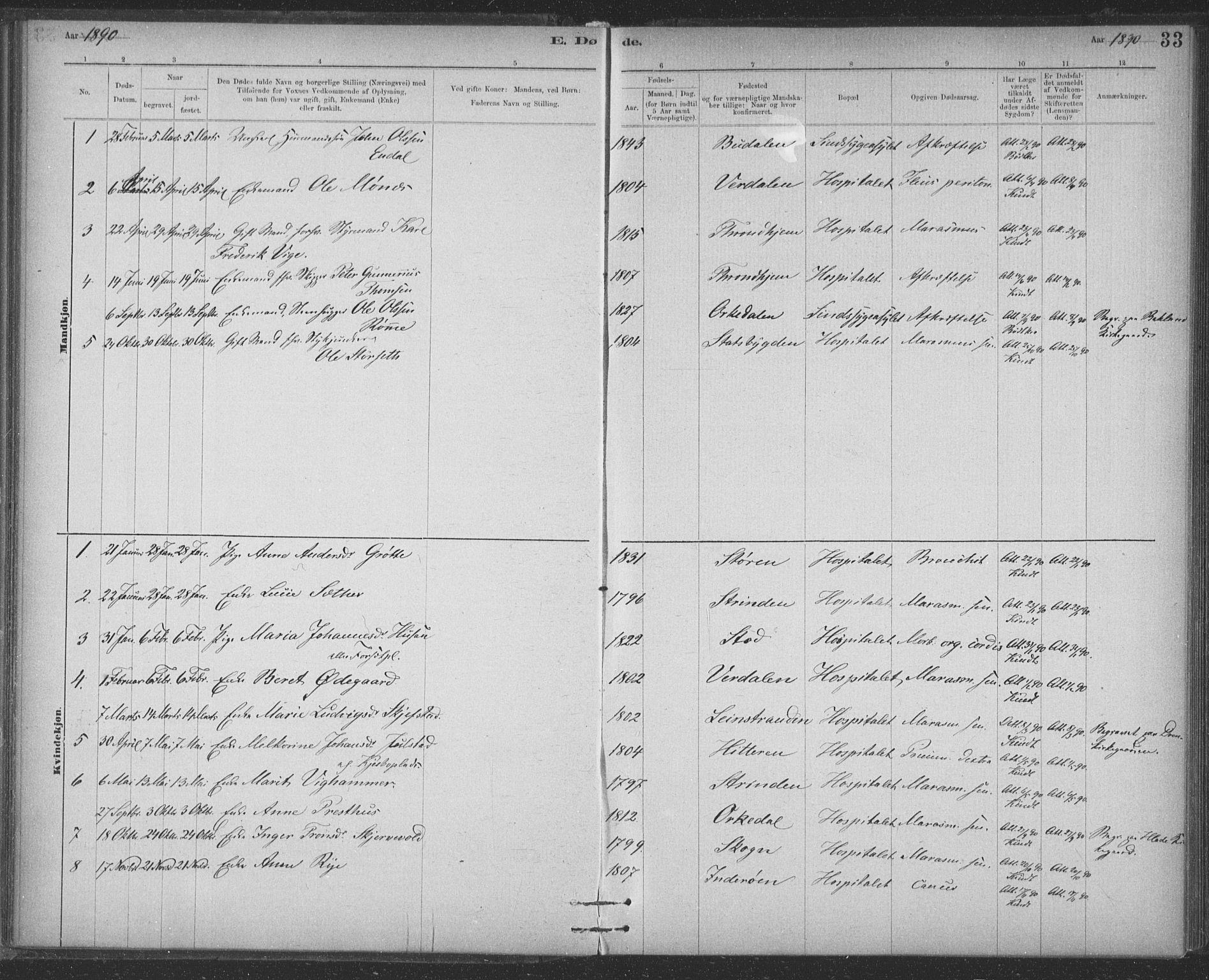 SAT, Ministerialprotokoller, klokkerbøker og fødselsregistre - Sør-Trøndelag, 623/L0470: Ministerialbok nr. 623A04, 1884-1938, s. 33