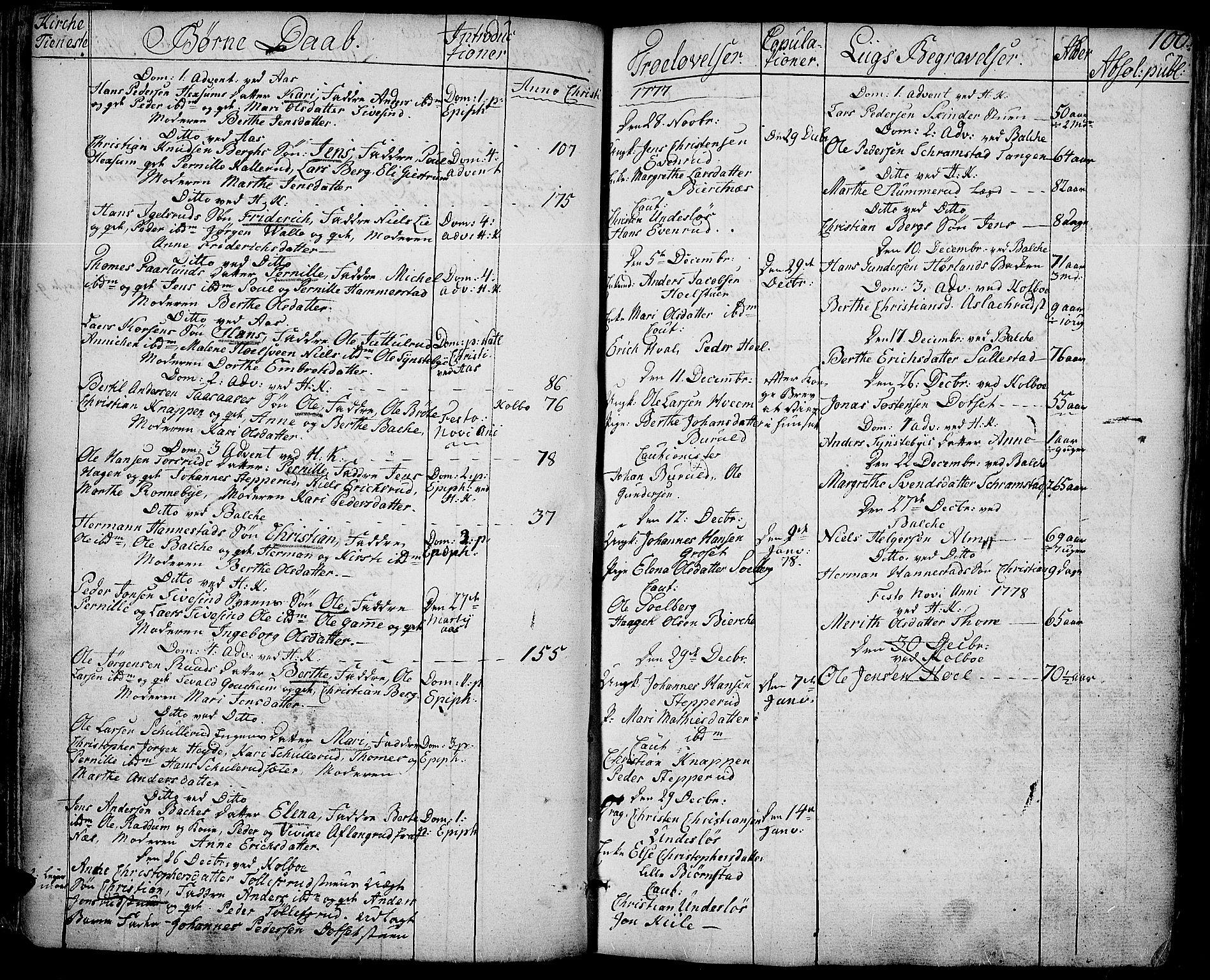 SAH, Toten prestekontor, Ministerialbok nr. 6, 1773-1793, s. 100