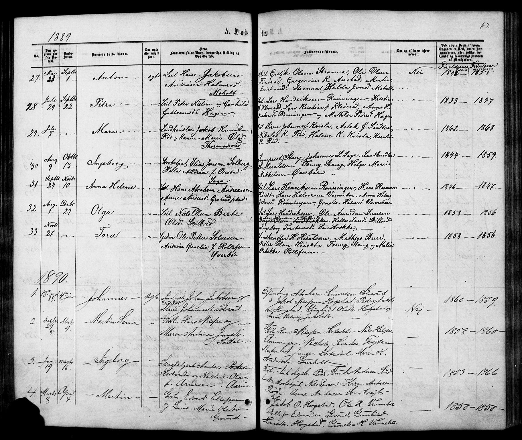 SAKO, Siljan kirkebøker, G/Ga/L0002: Klokkerbok nr. 2, 1864-1908, s. 63
