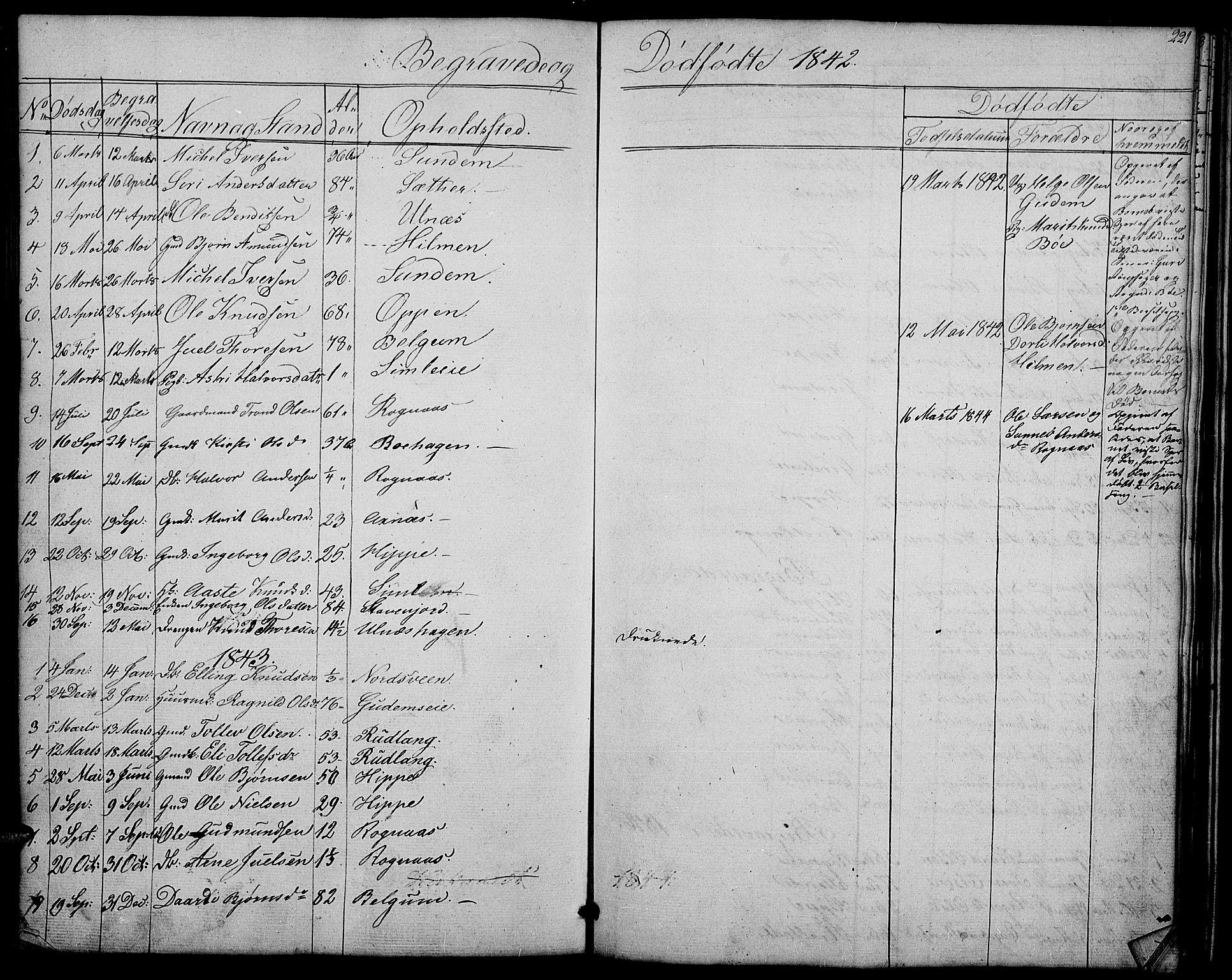 SAH, Nord-Aurdal prestekontor, Klokkerbok nr. 4, 1842-1882, s. 221
