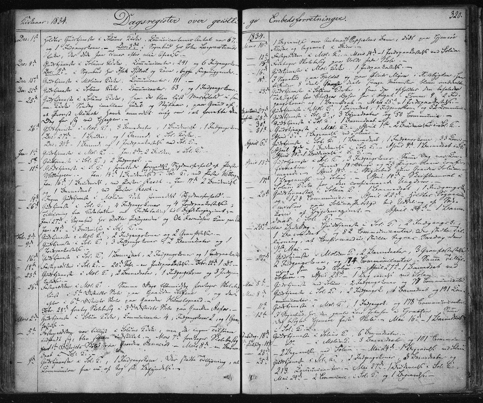 SAKO, Solum kirkebøker, F/Fa/L0005: Ministerialbok nr. I 5, 1833-1843, s. 320