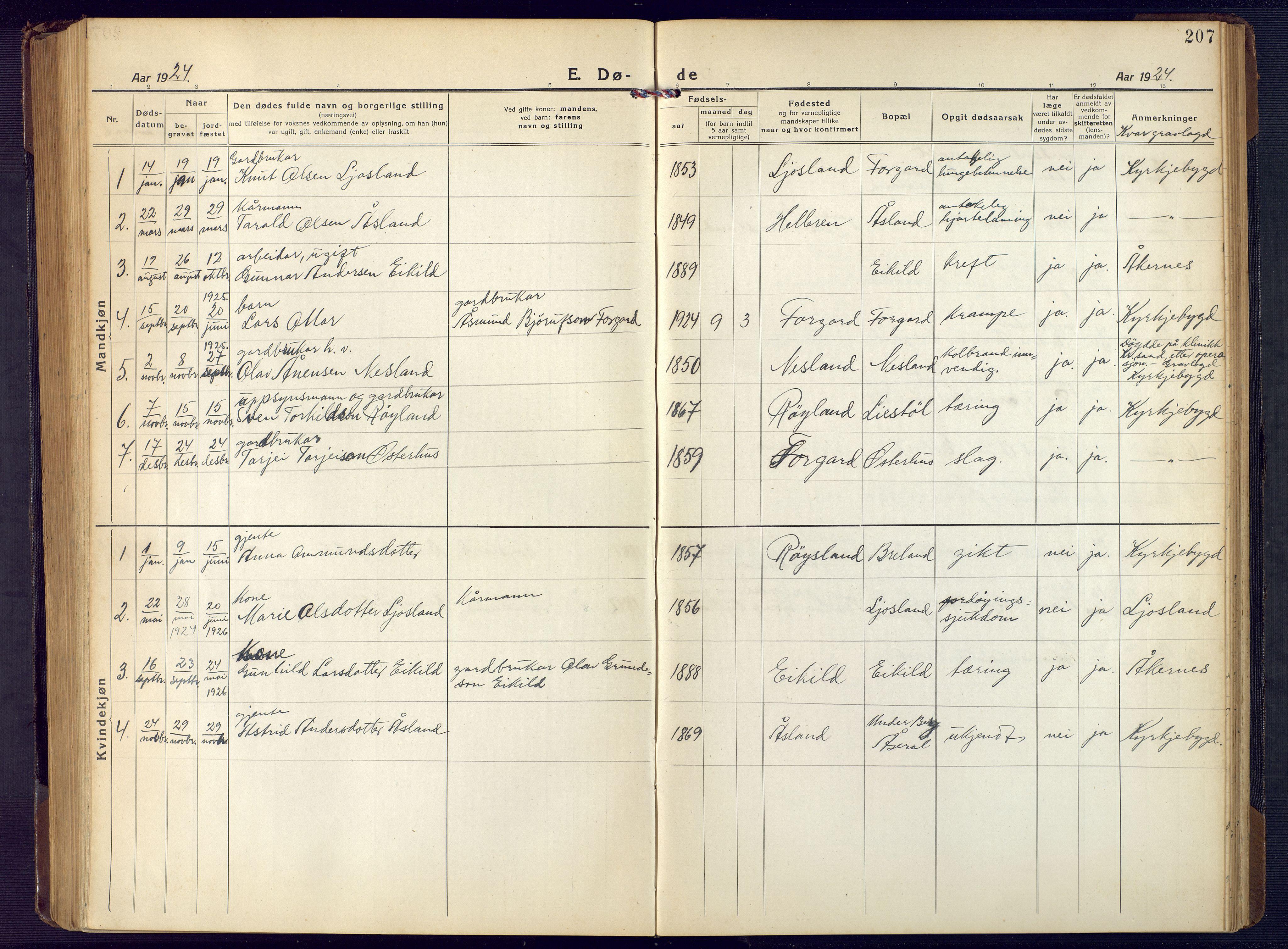 SAK, Åseral sokneprestkontor, F/Fb/L0004: Klokkerbok nr. B 4, 1920-1946, s. 207