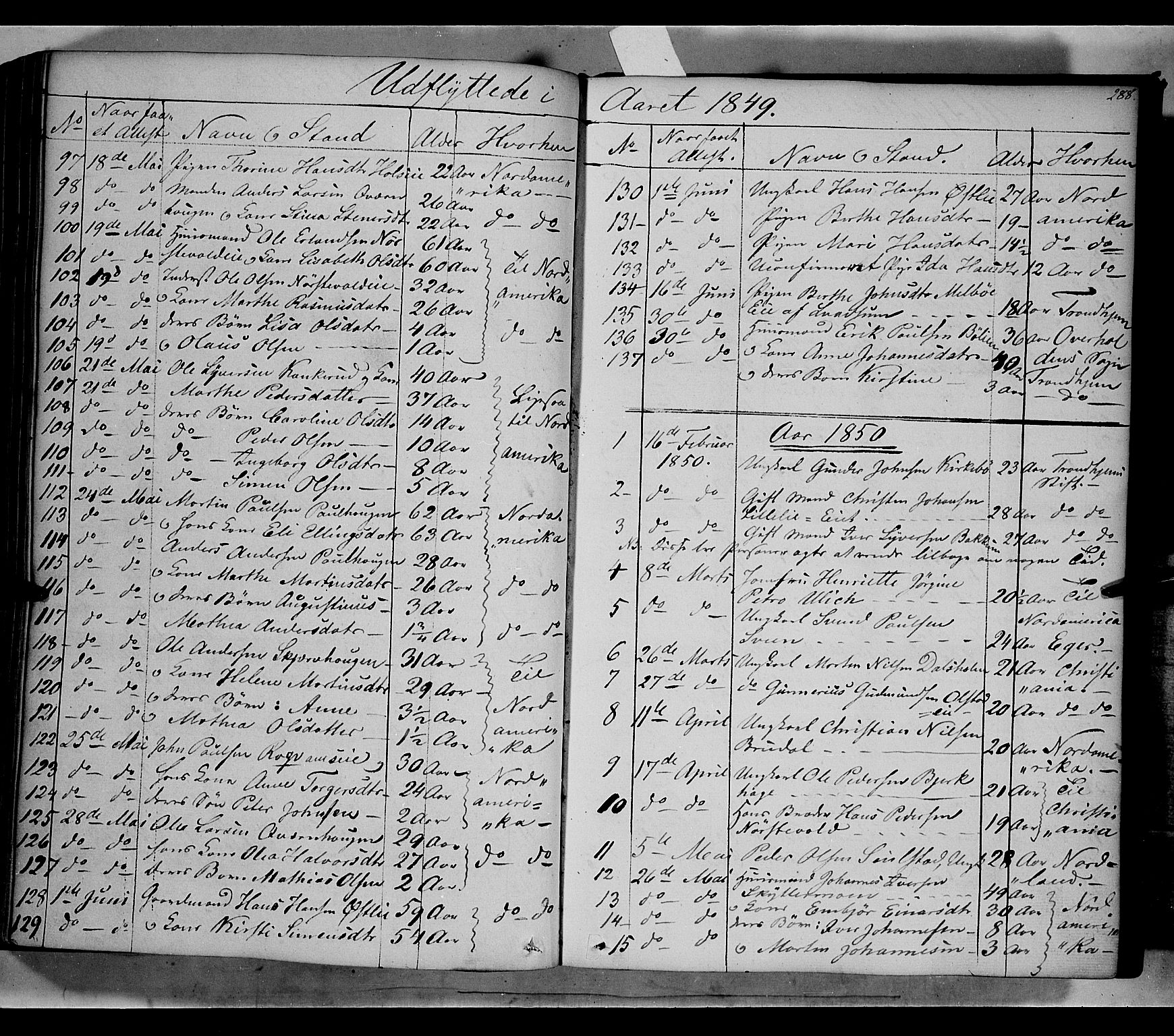 SAH, Gausdal prestekontor, Ministerialbok nr. 7, 1840-1850, s. 288