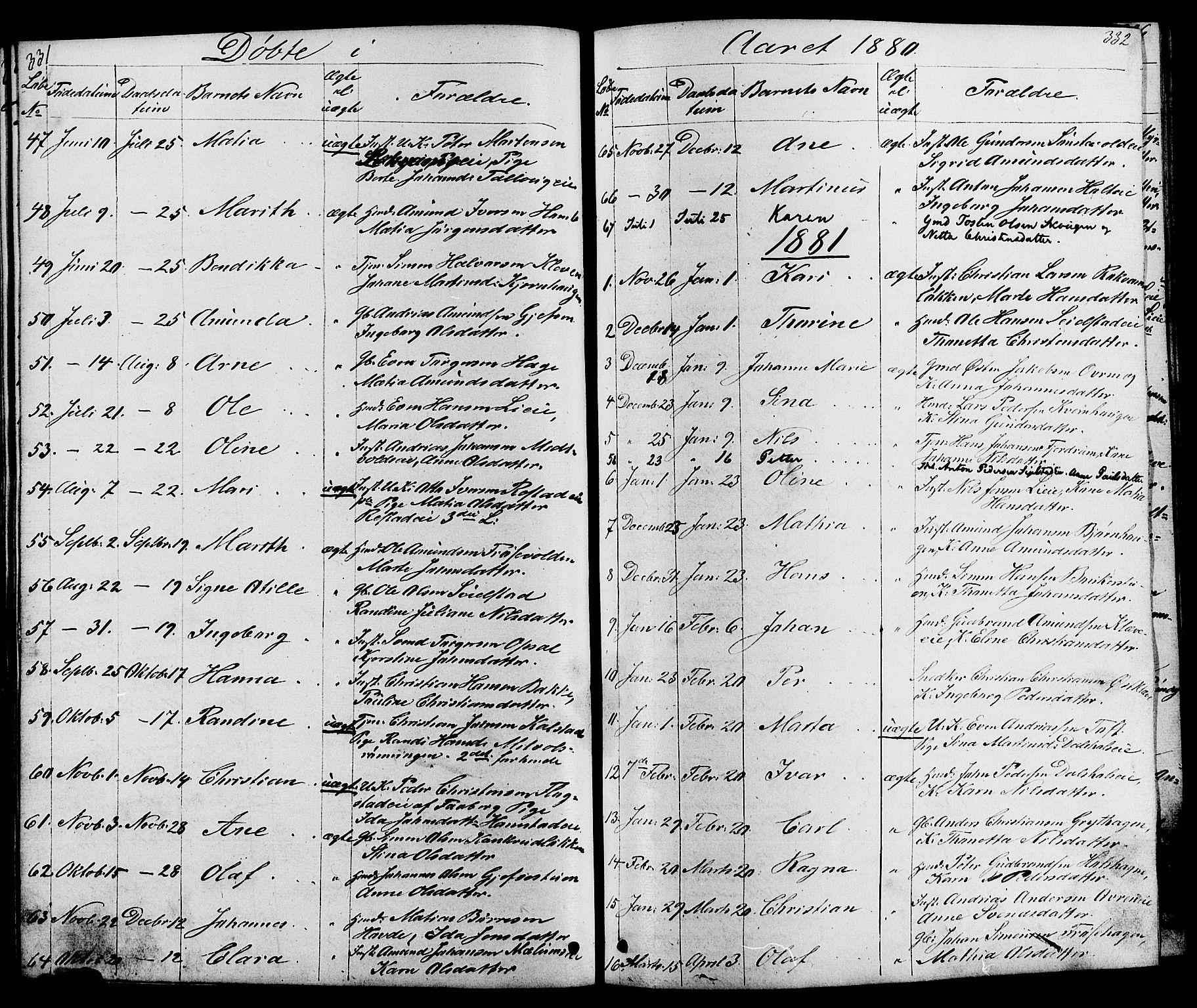SAH, Østre Gausdal prestekontor, Klokkerbok nr. 1, 1863-1893, s. 331-332