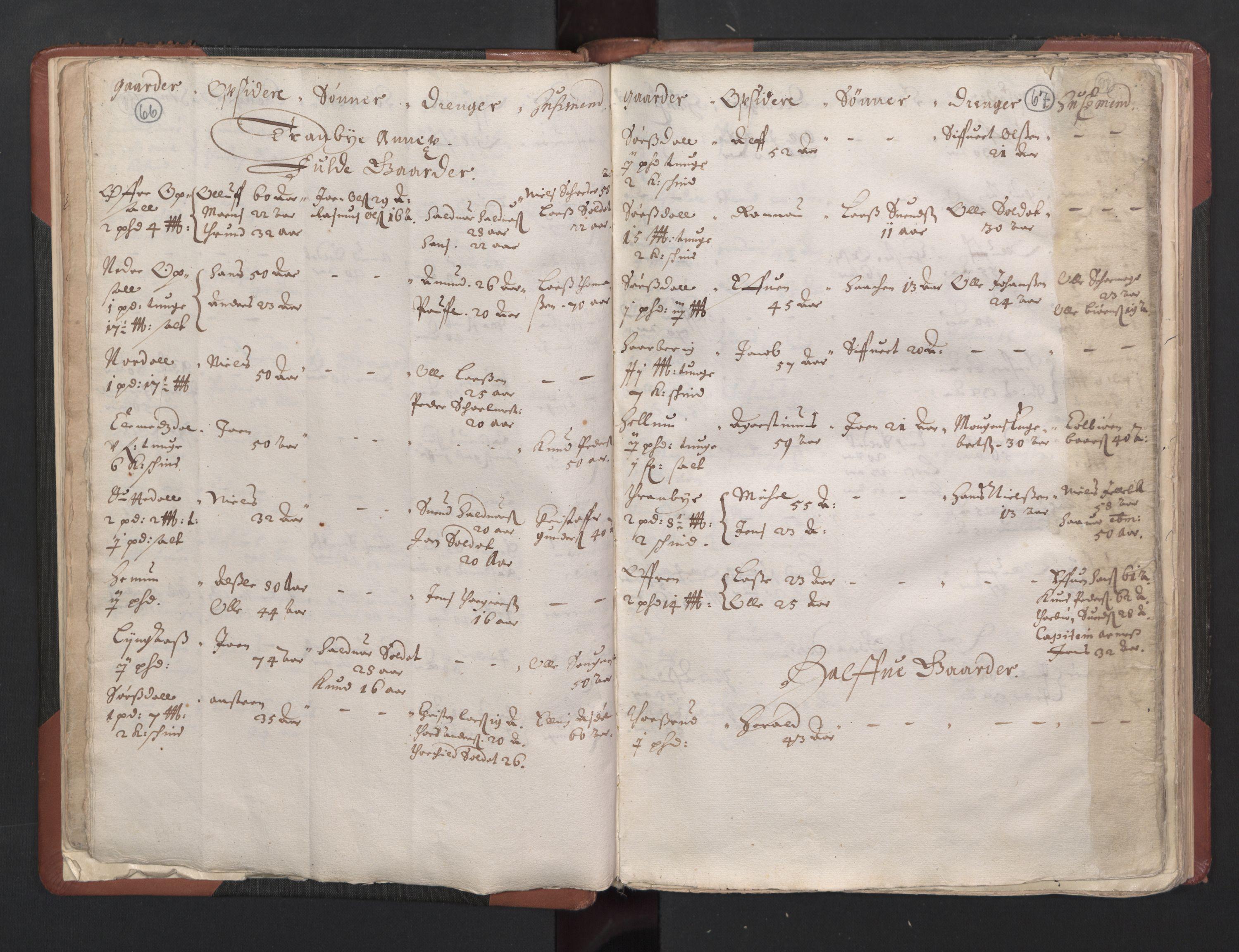 RA, Fogdenes og sorenskrivernes manntall 1664-1666, nr. 5: Fogderier (len og skipreider) i nåværende Buskerud fylke og Vestfold fylke, 1664, s. 66-67