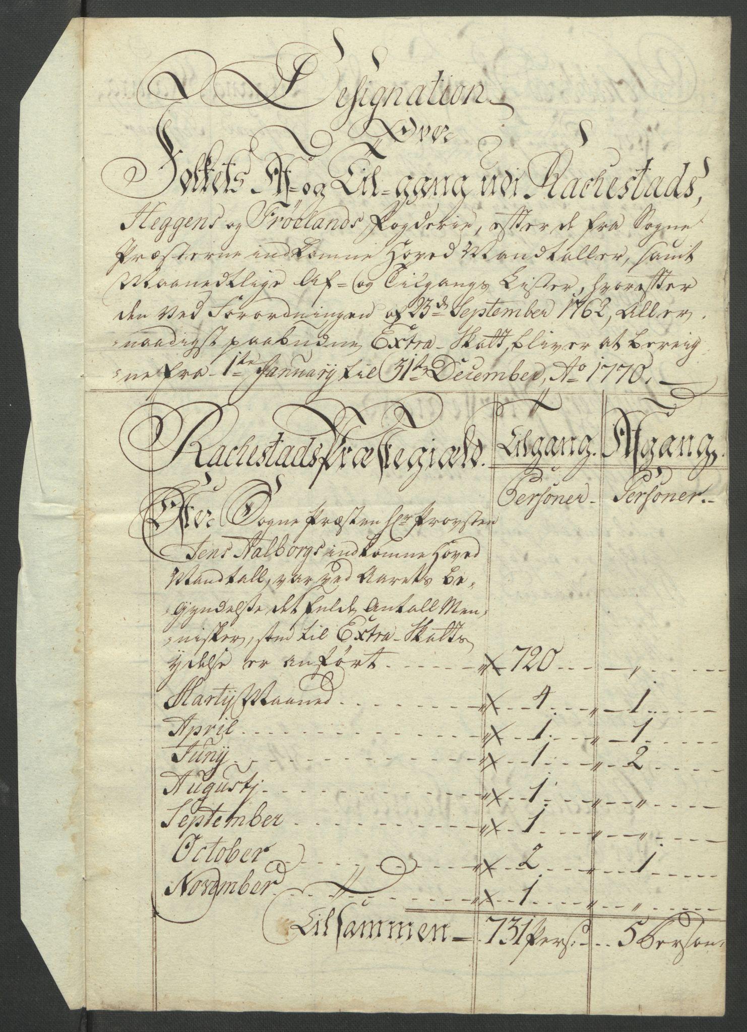 RA, Rentekammeret inntil 1814, Reviderte regnskaper, Fogderegnskap, R07/L0413: Ekstraskatten Rakkestad, Heggen og Frøland, 1762-1772, s. 447