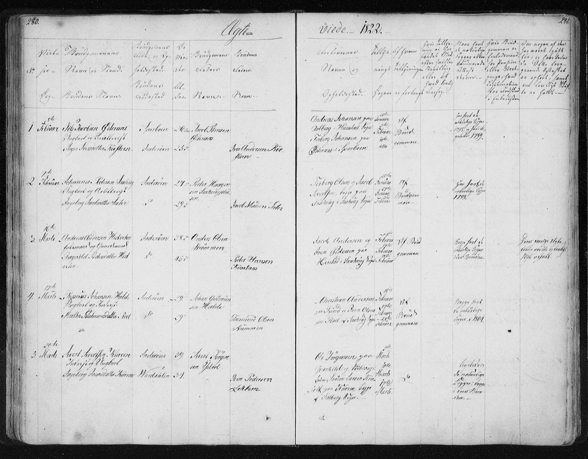 SAT, Ministerialprotokoller, klokkerbøker og fødselsregistre - Nord-Trøndelag, 730/L0276: Ministerialbok nr. 730A05, 1822-1830, s. 280-281