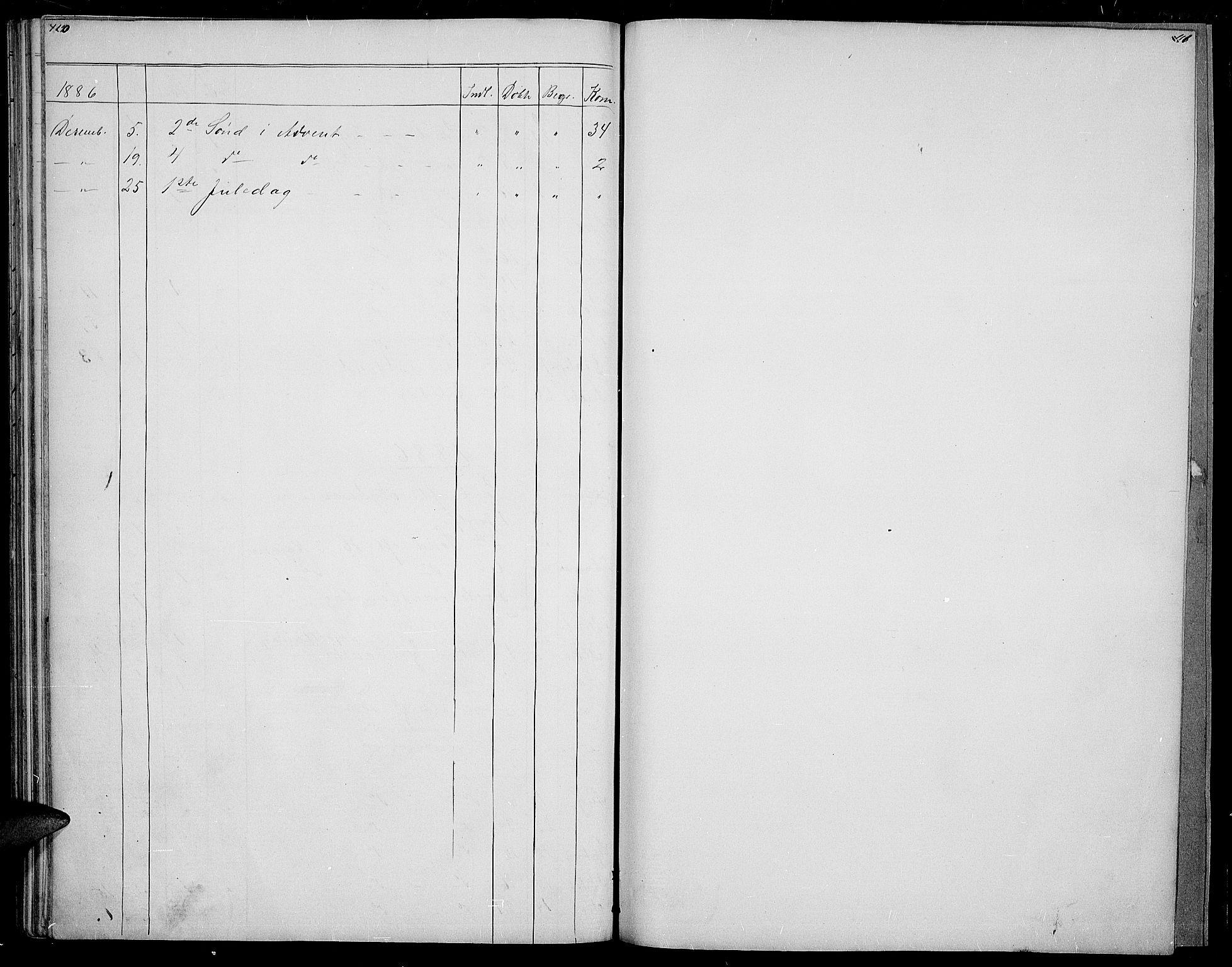 SAH, Øystre Slidre prestekontor, Klokkerbok nr. 2, 1866-1886, s. 110-111
