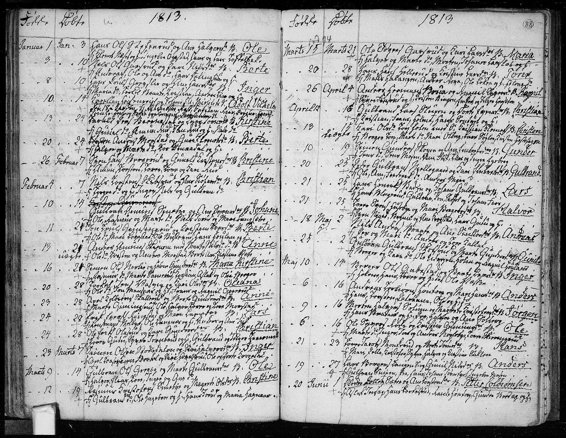 SAO, Trøgstad prestekontor Kirkebøker, F/Fa/L0005: Ministerialbok nr. I 5, 1784-1814, s. 88