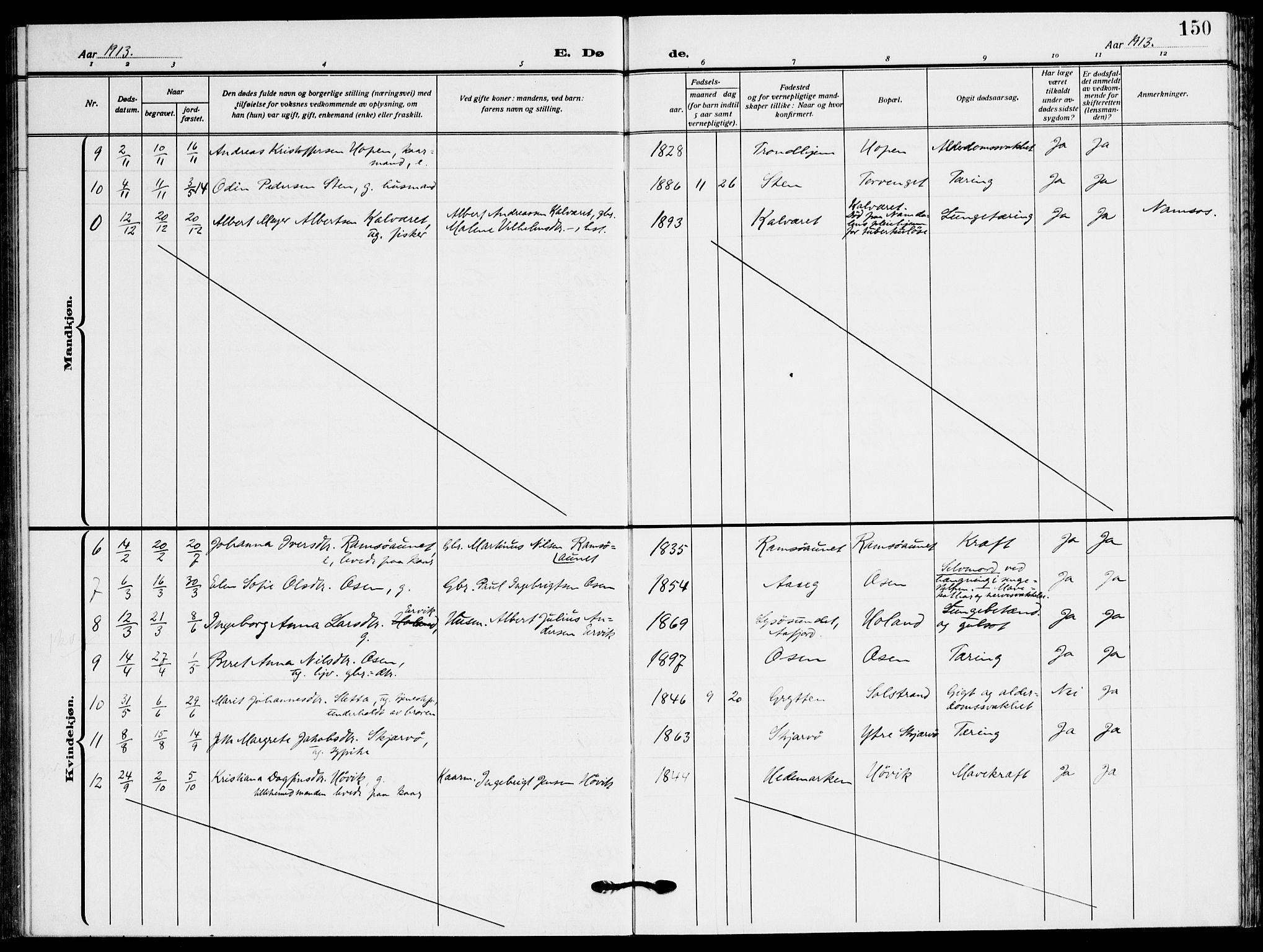 SAT, Ministerialprotokoller, klokkerbøker og fødselsregistre - Sør-Trøndelag, 658/L0724: Ministerialbok nr. 658A03, 1912-1924, s. 150