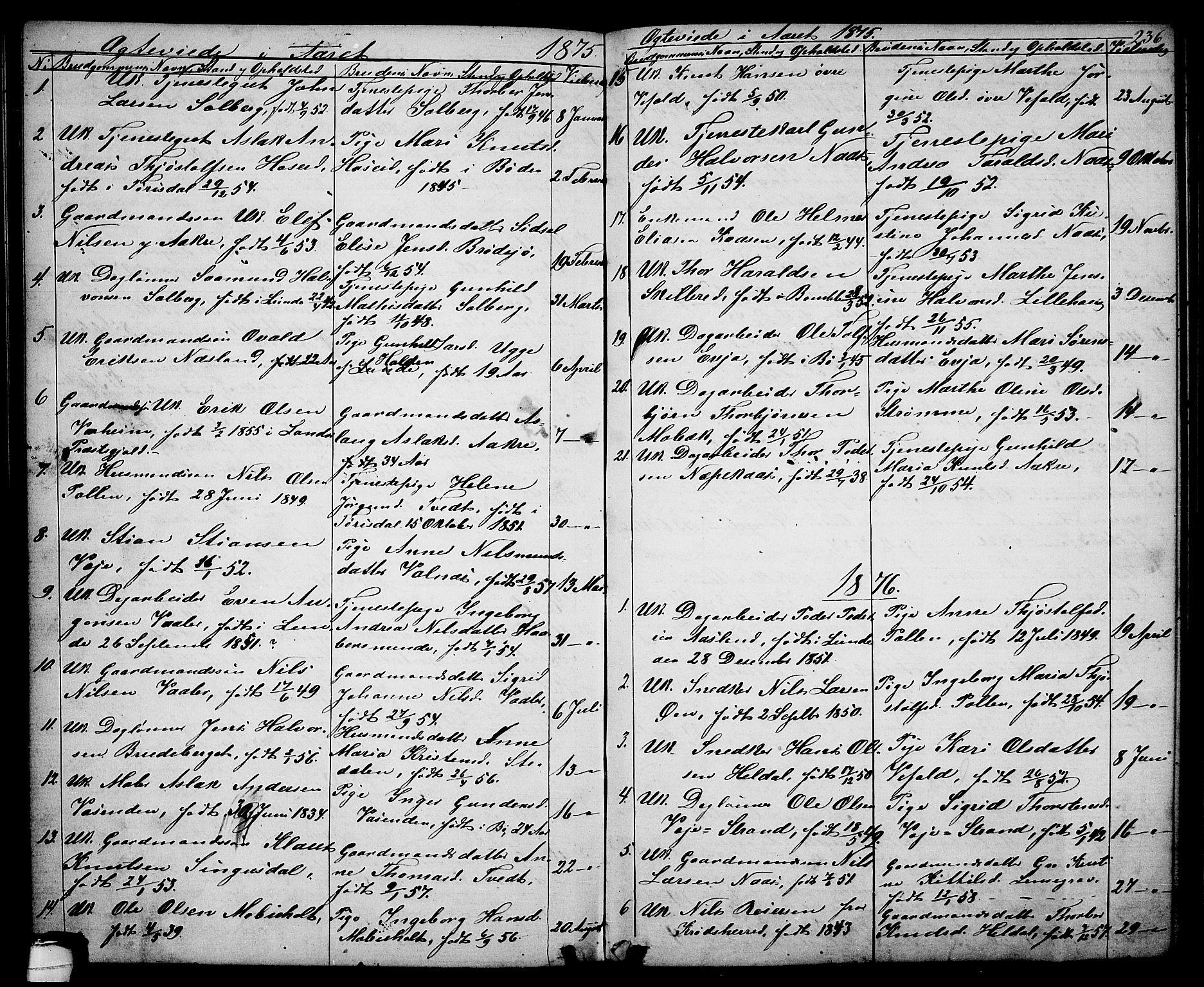 SAKO, Drangedal kirkebøker, G/Ga/L0002: Klokkerbok nr. I 2, 1856-1887, s. 236