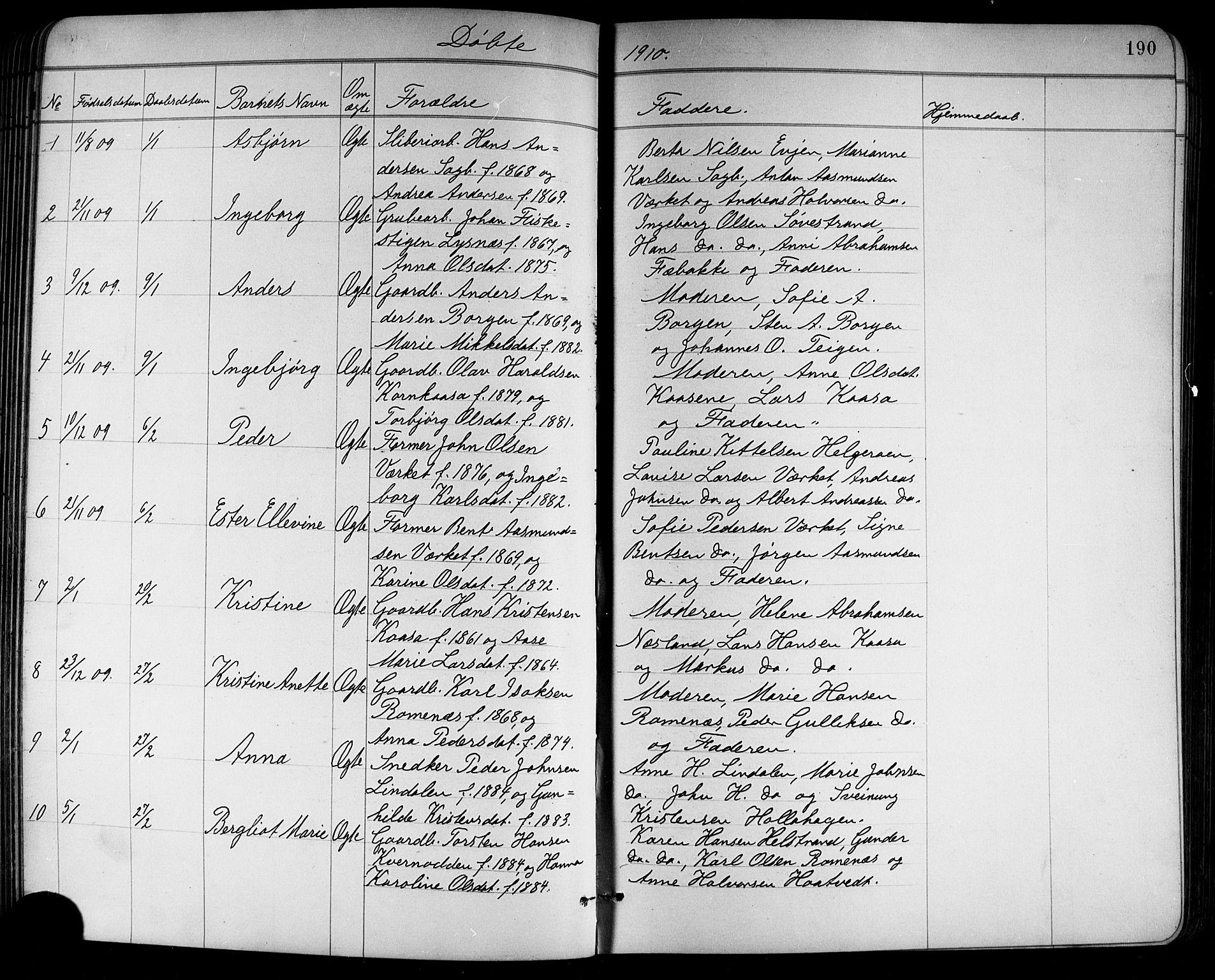 SAKO, Holla kirkebøker, G/Ga/L0005: Klokkerbok nr. I 5, 1891-1917, s. 190