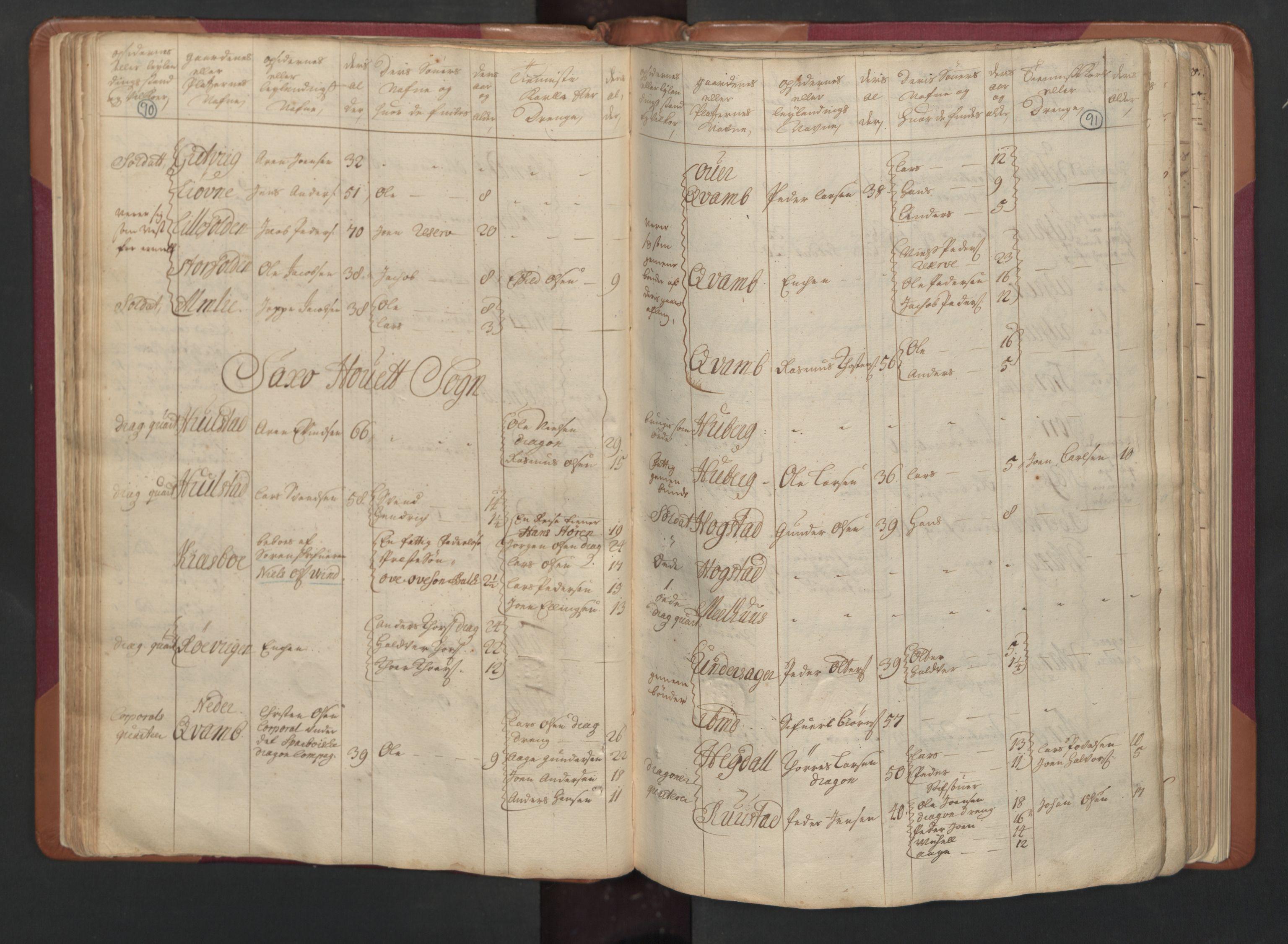 RA, Manntallet 1701, nr. 15: Inderøy fogderi og Namdal fogderi, 1701, s. 90-91