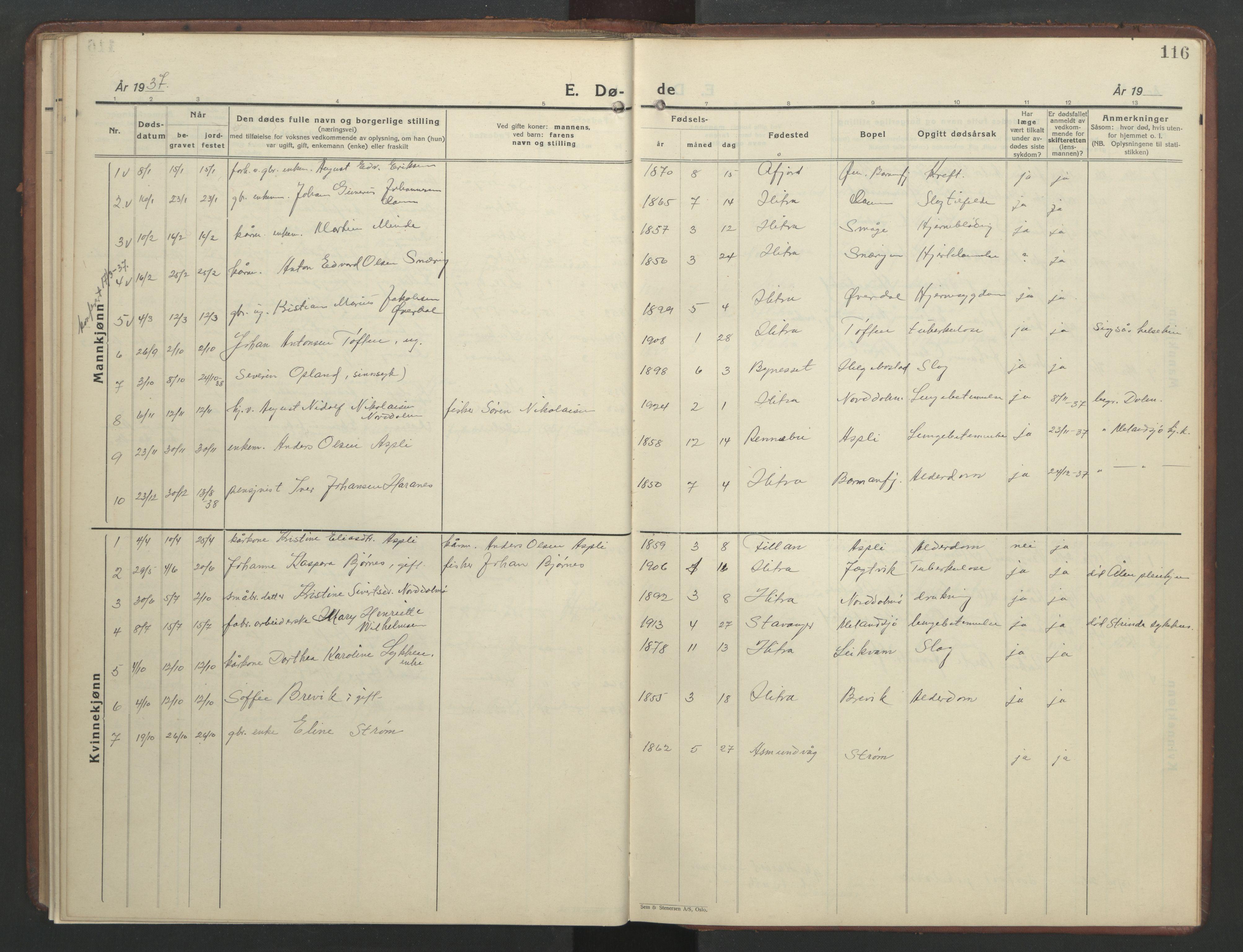 SAT, Ministerialprotokoller, klokkerbøker og fødselsregistre - Sør-Trøndelag, 634/L0544: Klokkerbok nr. 634C06, 1927-1948, s. 116