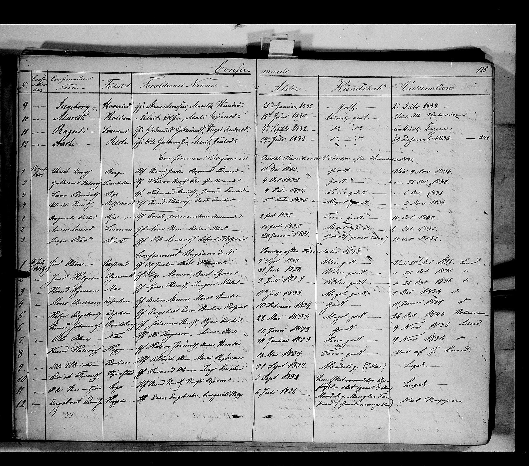 SAH, Nord-Aurdal prestekontor, Ministerialbok nr. 5, 1842-1863, s. 125