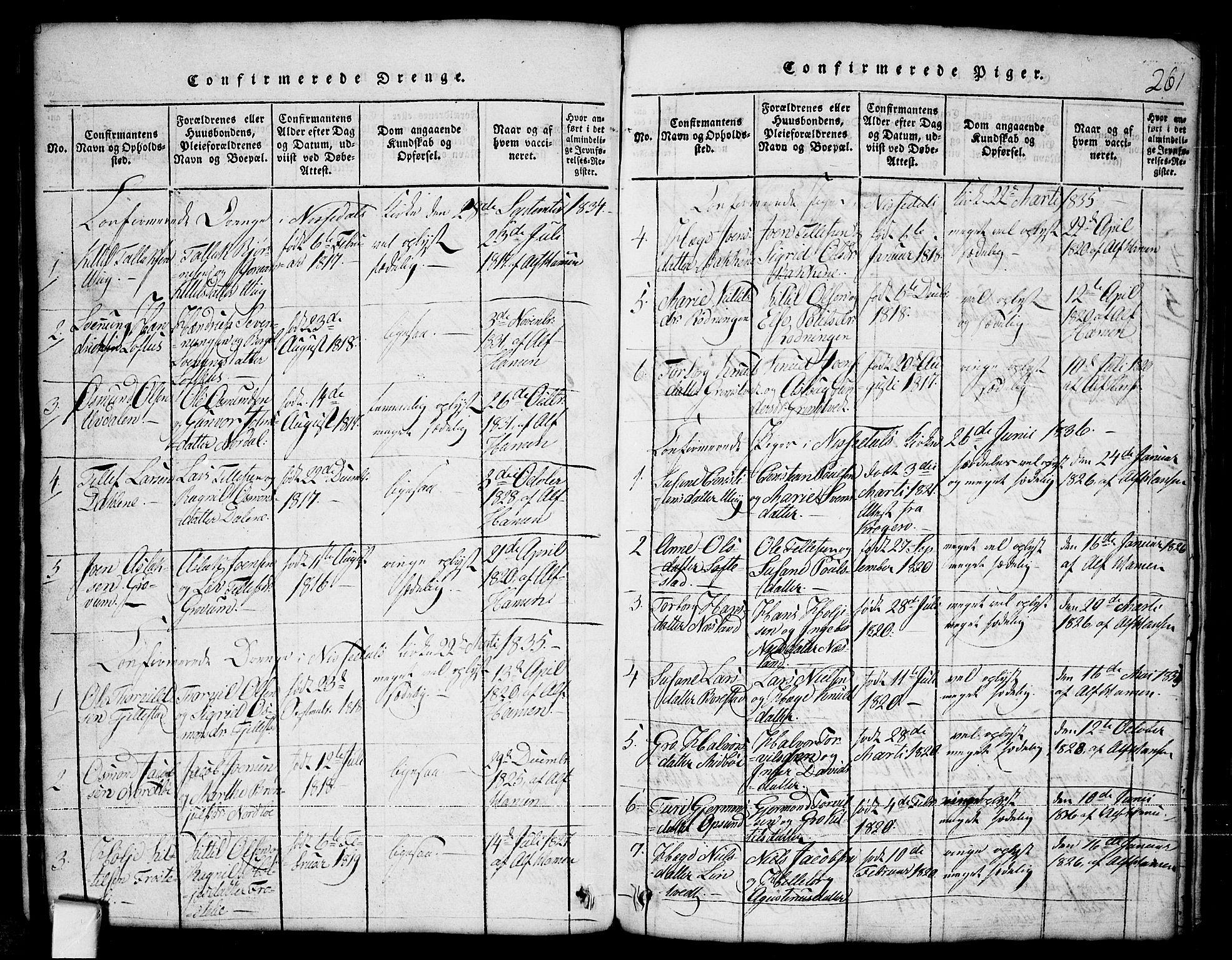 SAKO, Nissedal kirkebøker, G/Ga/L0001: Klokkerbok nr. I 1, 1814-1860, s. 261