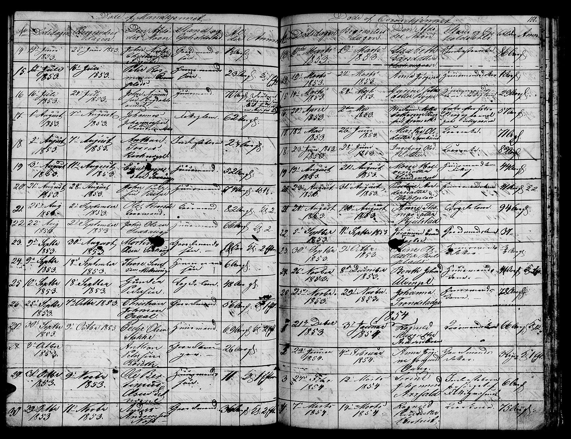 SAT, Ministerialprotokoller, klokkerbøker og fødselsregistre - Nord-Trøndelag, 730/L0299: Klokkerbok nr. 730C02, 1849-1871, s. 151