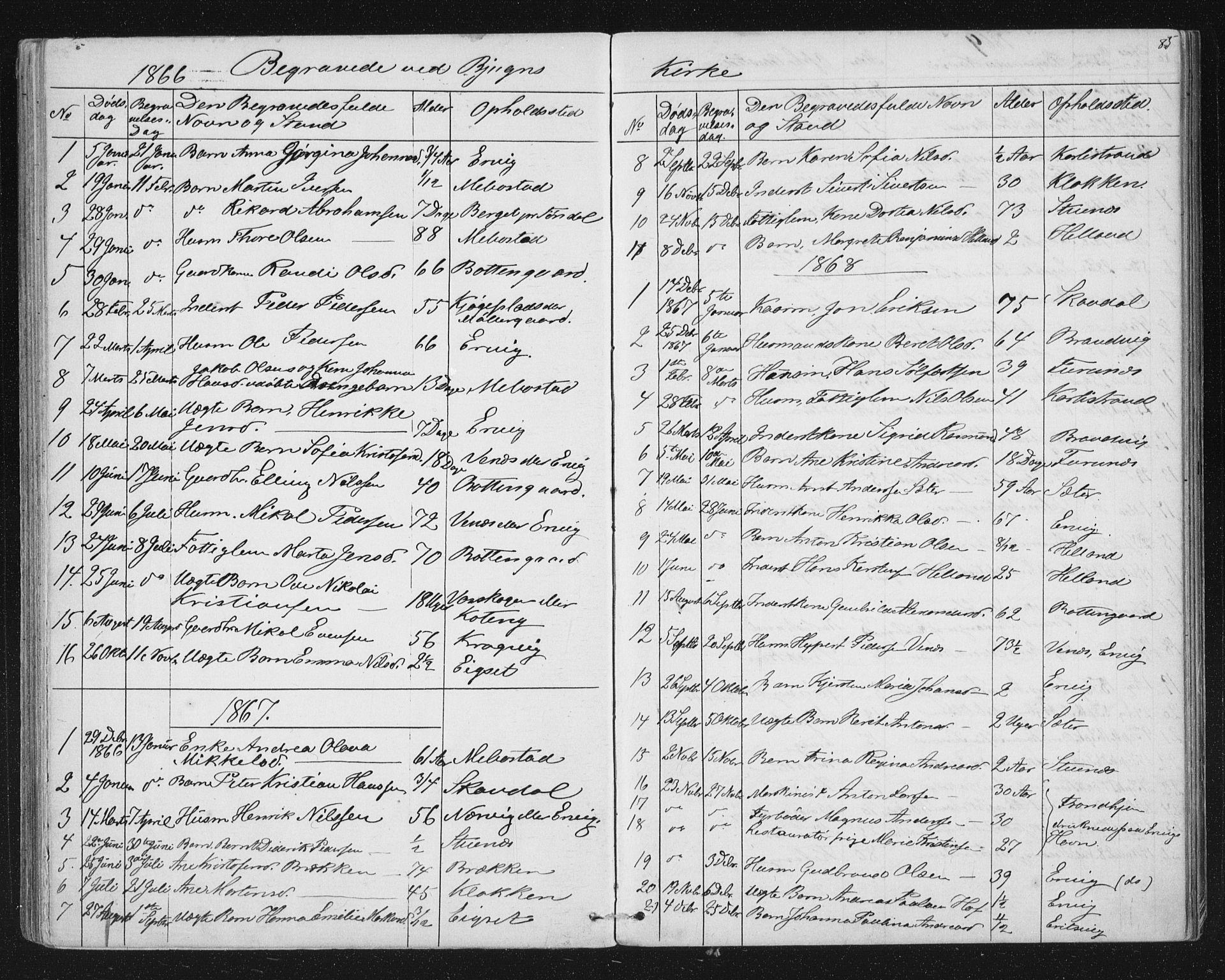 SAT, Ministerialprotokoller, klokkerbøker og fødselsregistre - Sør-Trøndelag, 651/L0647: Klokkerbok nr. 651C01, 1866-1914, s. 85