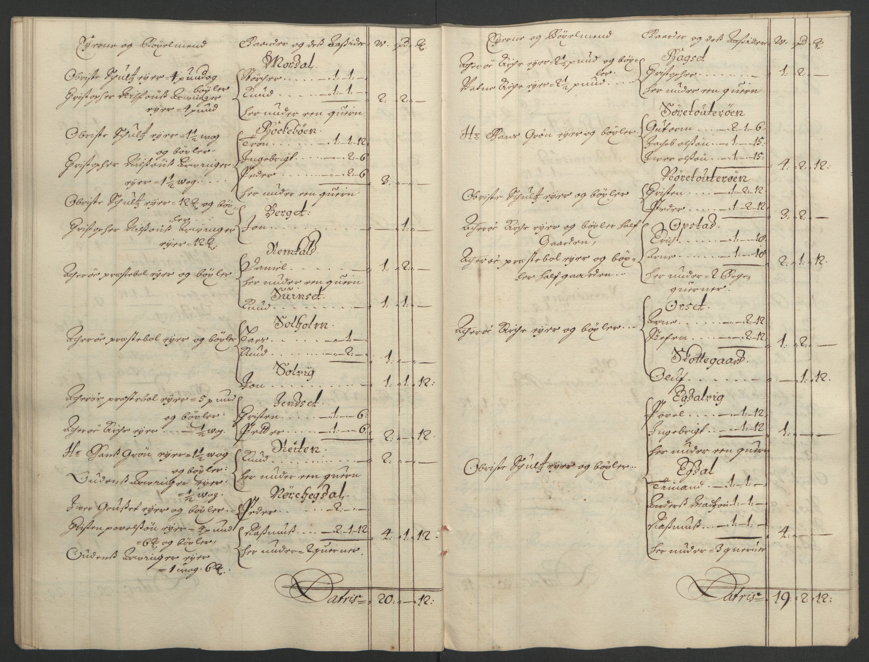 RA, Rentekammeret inntil 1814, Reviderte regnskaper, Fogderegnskap, R55/L3650: Fogderegnskap Romsdal, 1692, s. 58