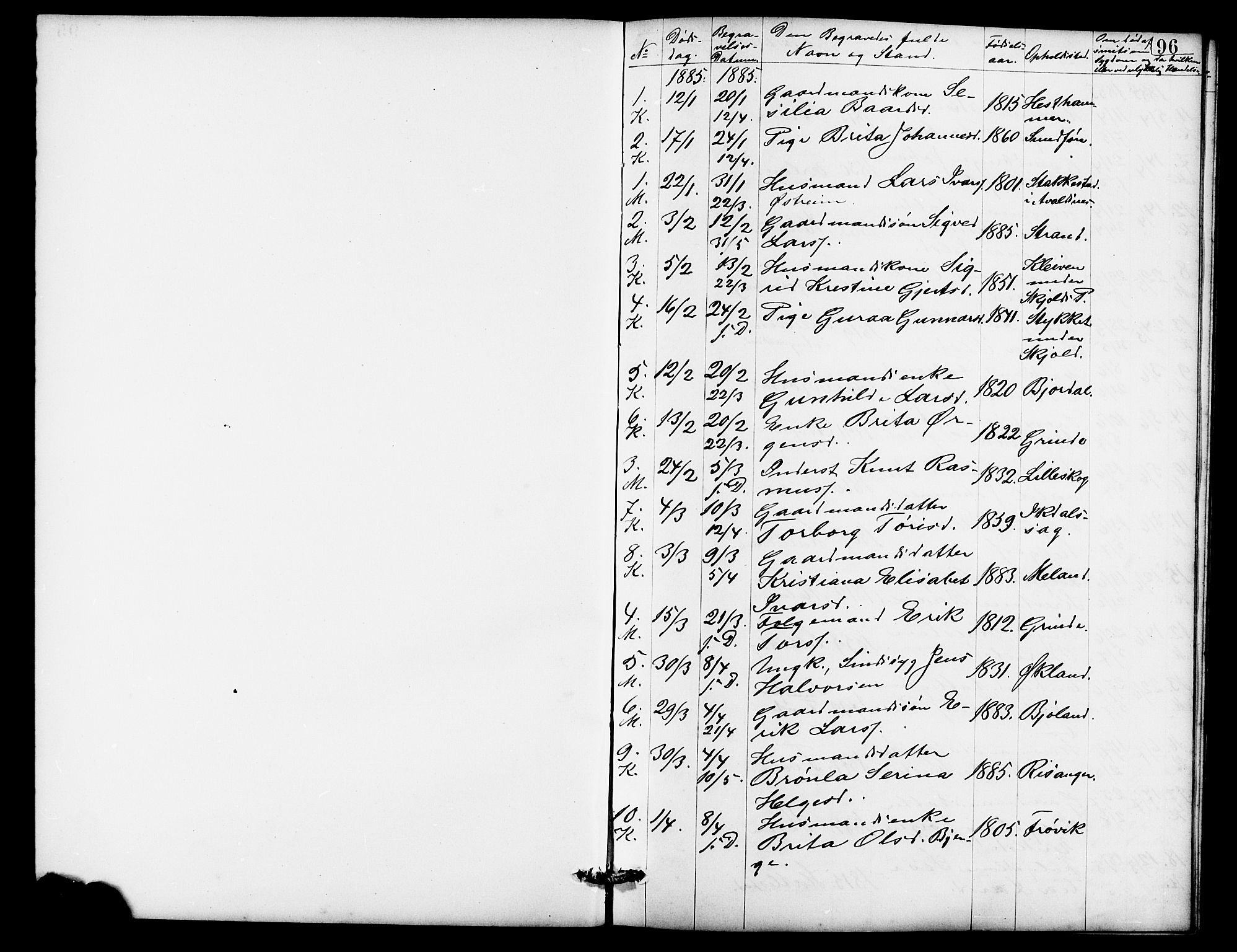 SAST, Skjold sokneprestkontor, H/Ha/Hab/L0007: Klokkerbok nr. B 7, 1885-1906, s. 96