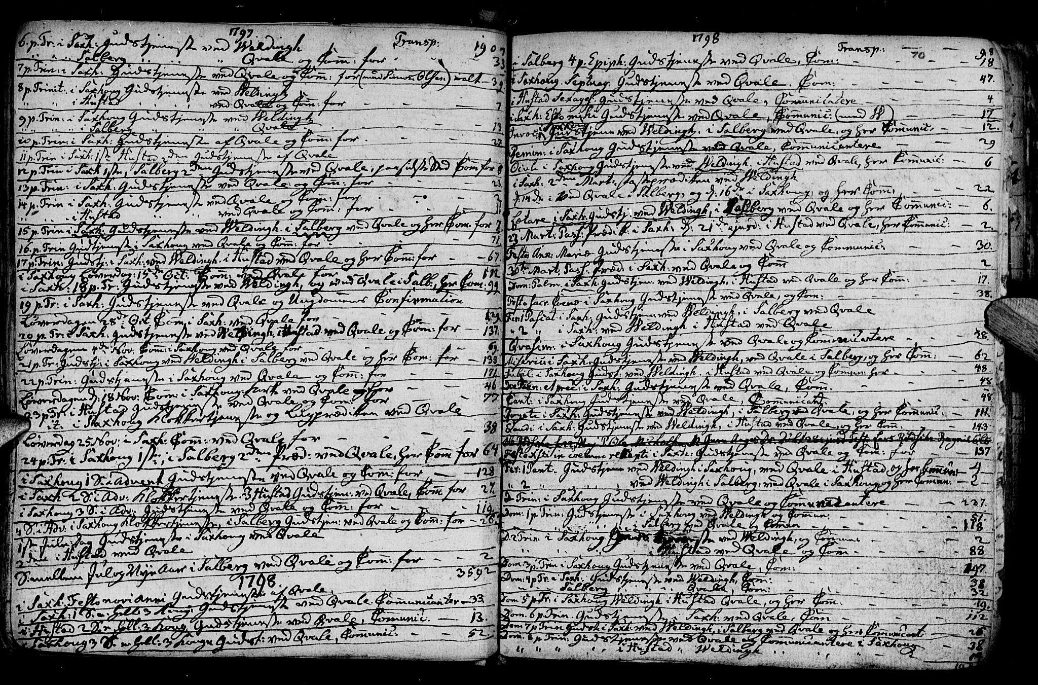 SAT, Ministerialprotokoller, klokkerbøker og fødselsregistre - Nord-Trøndelag, 730/L0273: Ministerialbok nr. 730A02, 1762-1802, s. 70