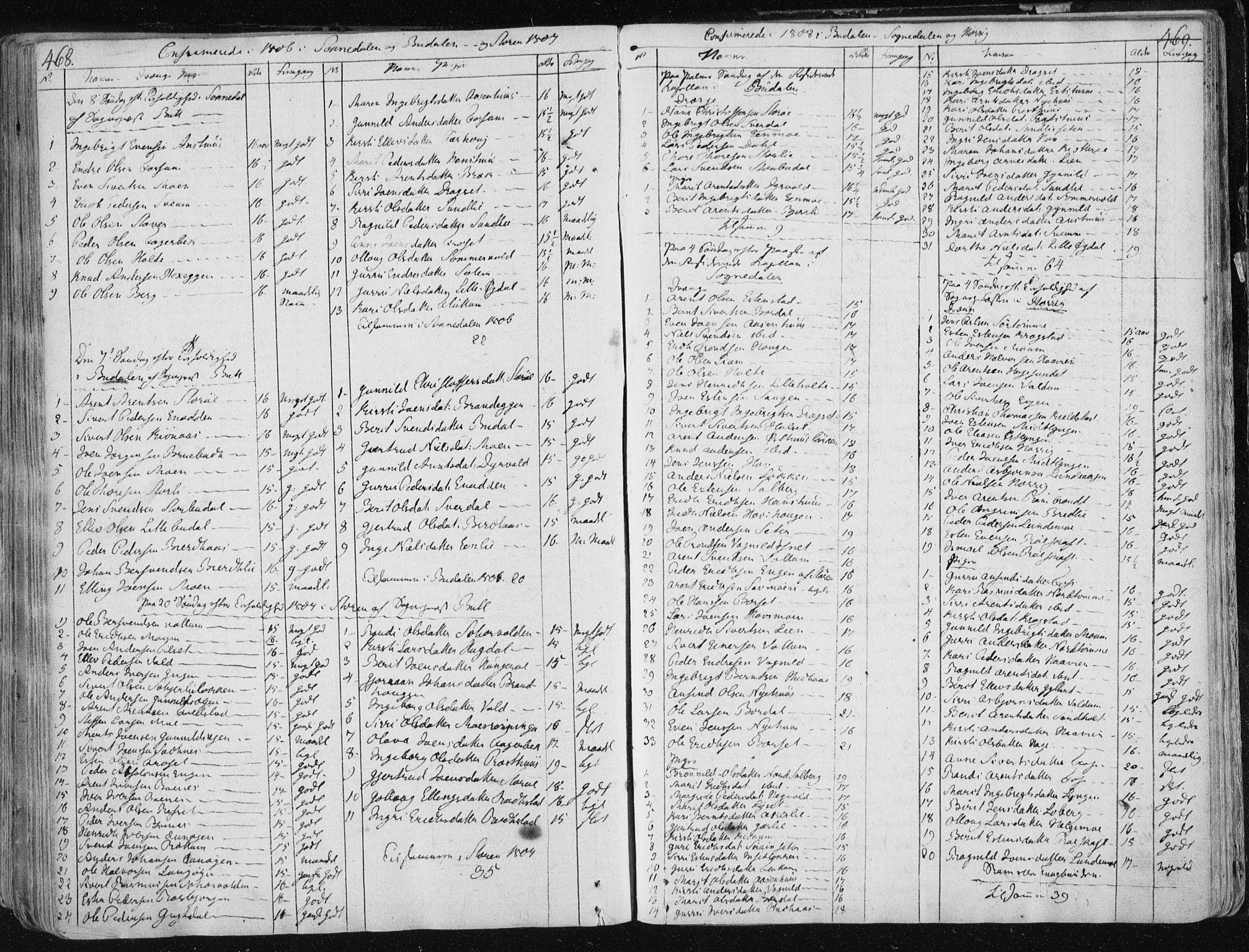SAT, Ministerialprotokoller, klokkerbøker og fødselsregistre - Sør-Trøndelag, 687/L0992: Ministerialbok nr. 687A03 /1, 1788-1815, s. 468-469