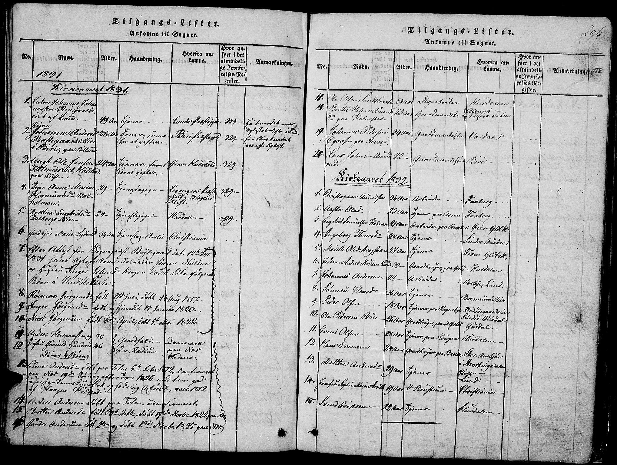 SAH, Østre Toten prestekontor, Klokkerbok nr. 1, 1827-1839, s. 296