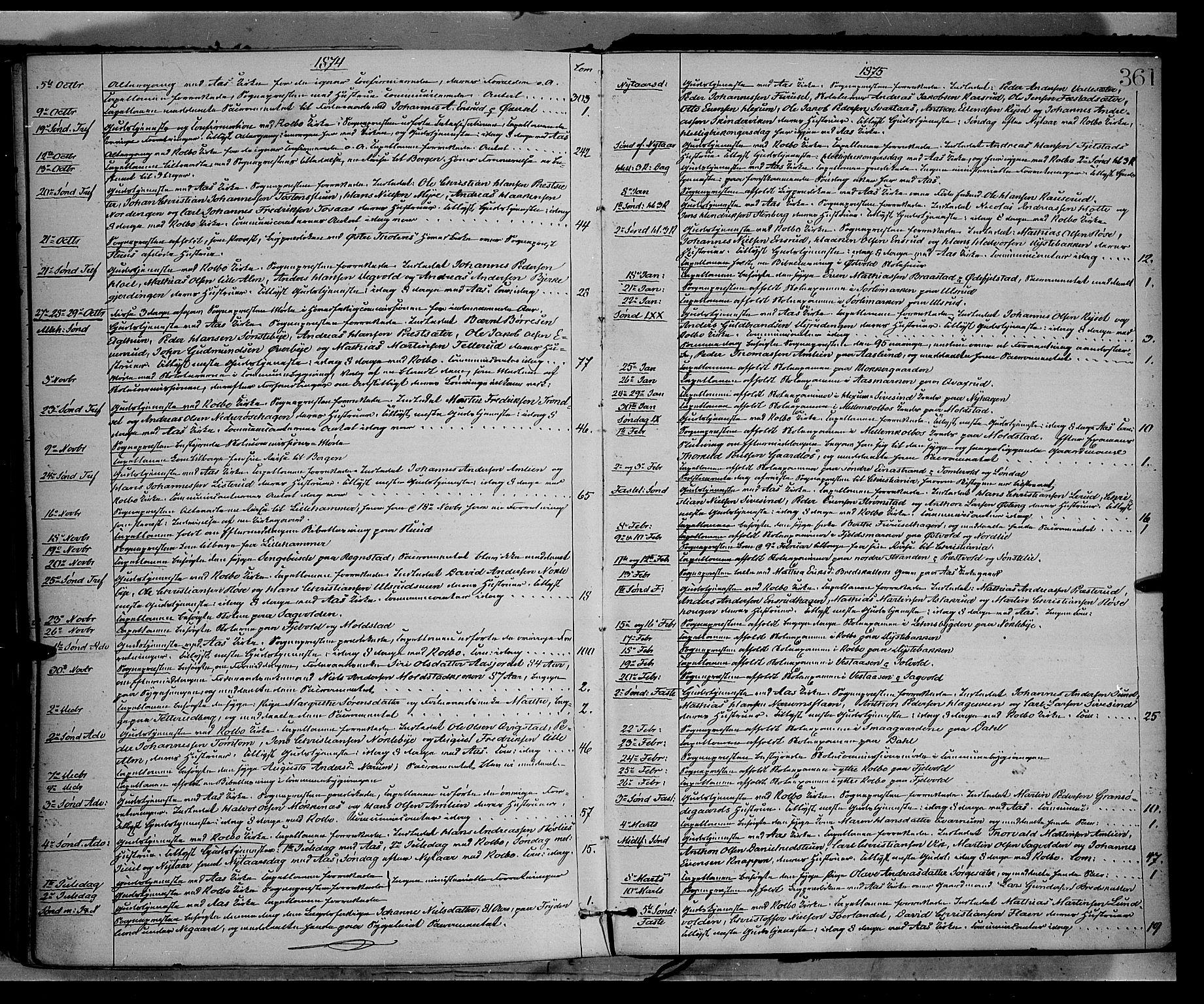 SAH, Vestre Toten prestekontor, Ministerialbok nr. 8, 1870-1877, s. 361