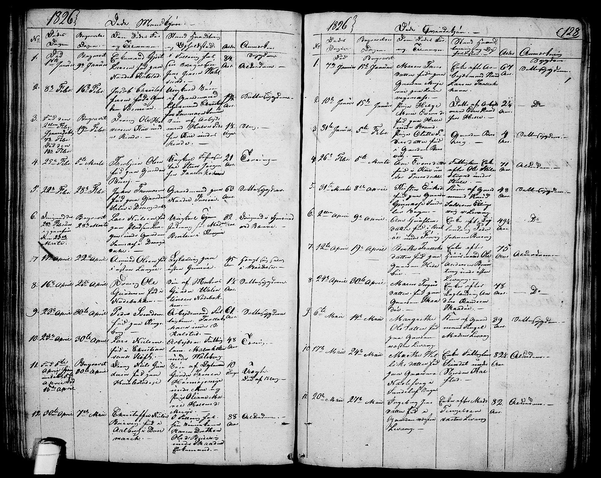 SAKO, Sannidal kirkebøker, F/Fa/L0005: Ministerialbok nr. 5, 1823-1830, s. 128