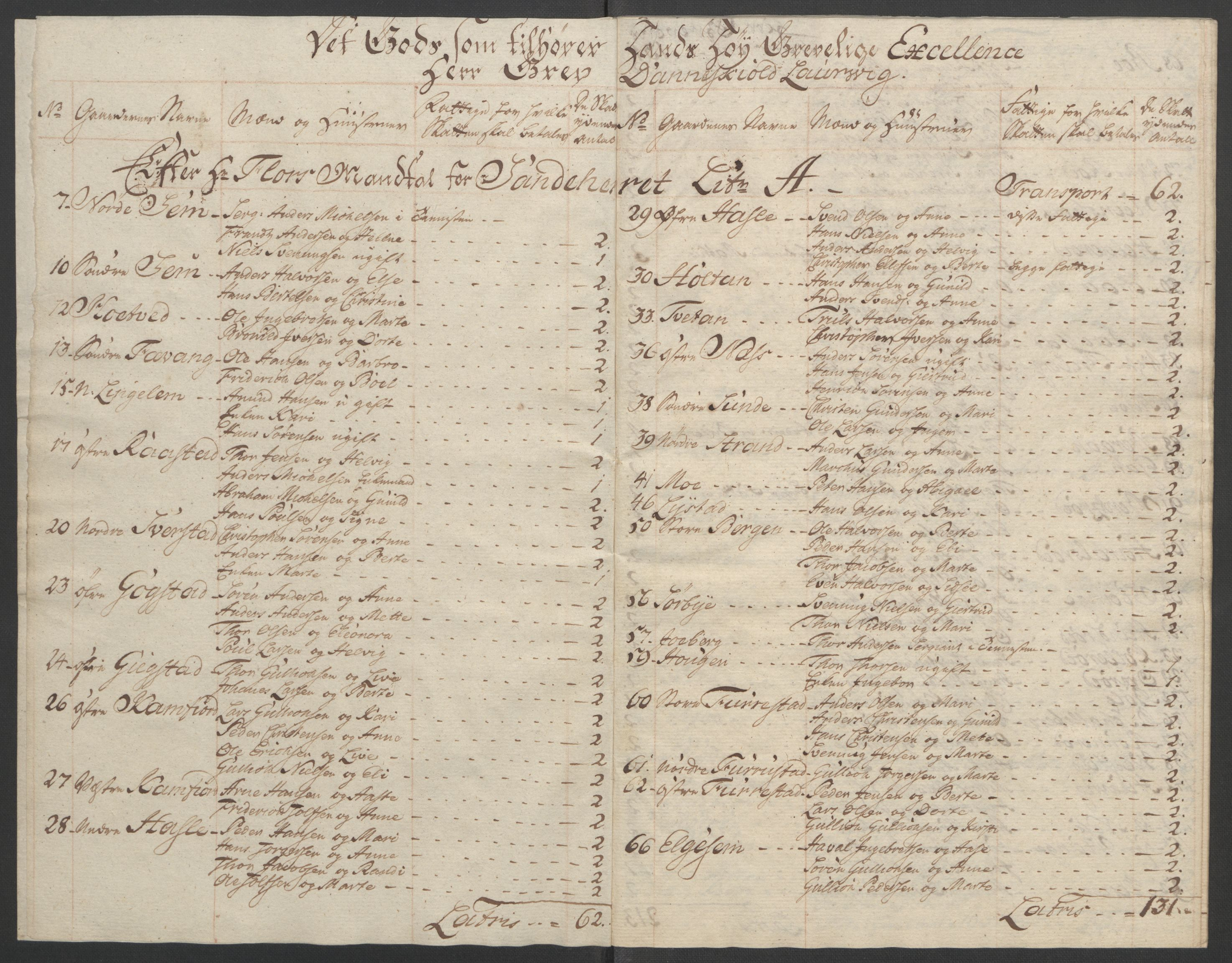 RA, Rentekammeret inntil 1814, Reviderte regnskaper, Fogderegnskap, R33/L2033: Ekstraskatten Larvik grevskap, 1762-1764, s. 549