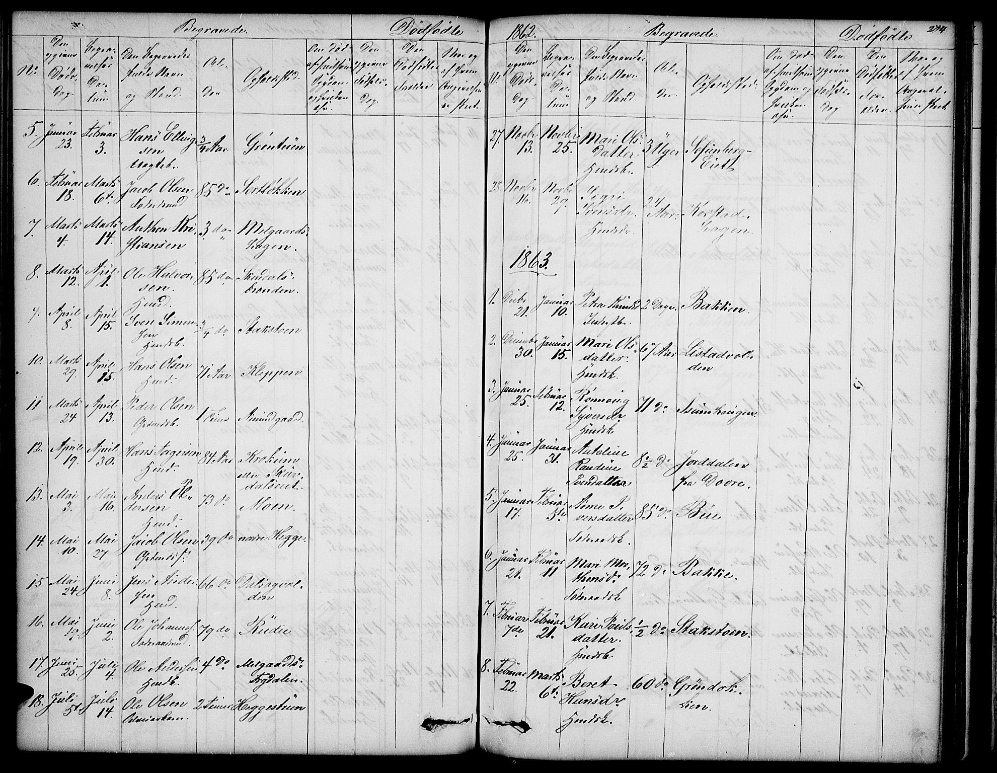 SAH, Sør-Fron prestekontor, H/Ha/Hab/L0001: Klokkerbok nr. 1, 1844-1863, s. 204