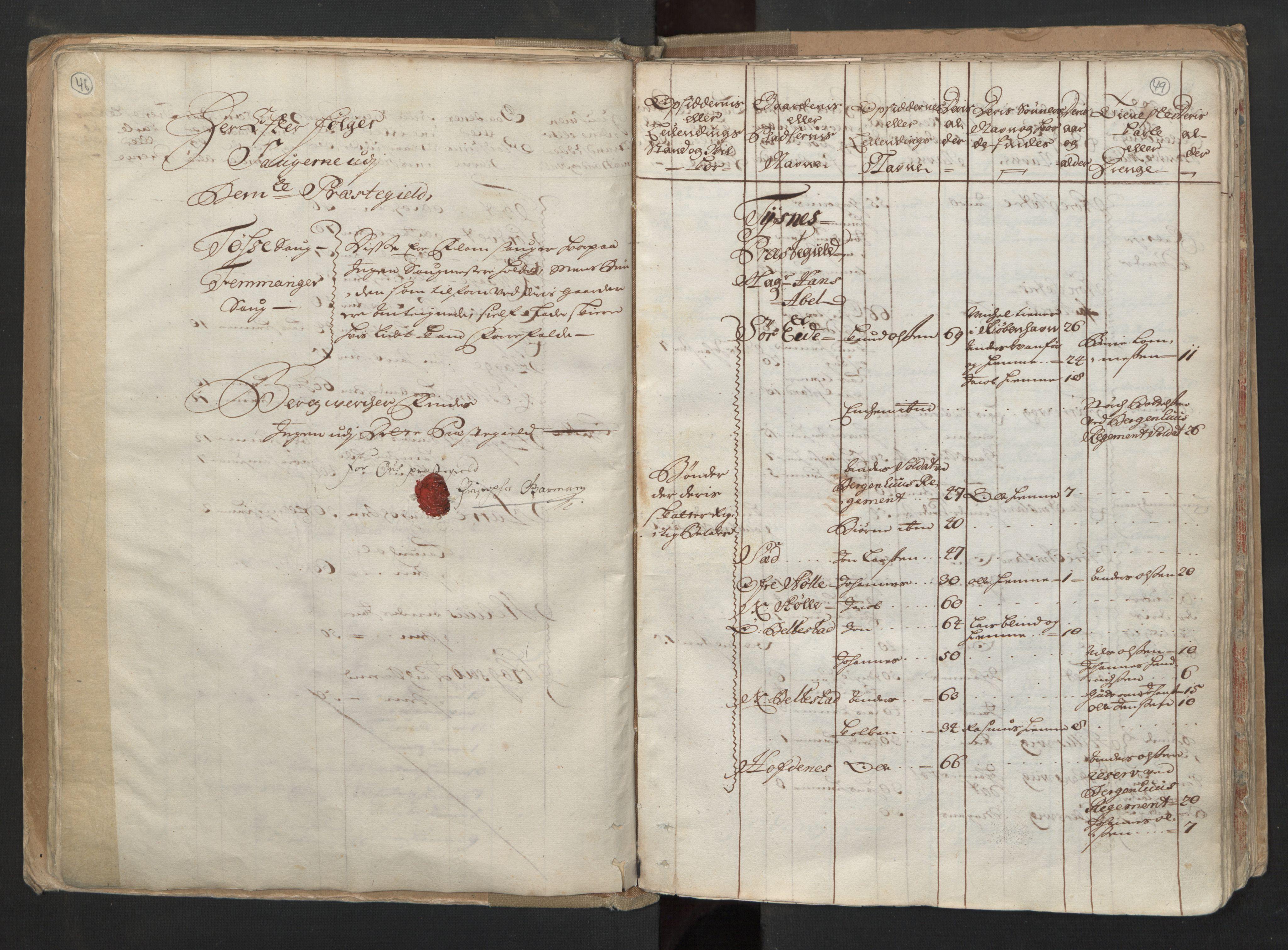 RA, Manntallet 1701, nr. 6: Sunnhordland fogderi og Hardanger fogderi, 1701, s. 48-49