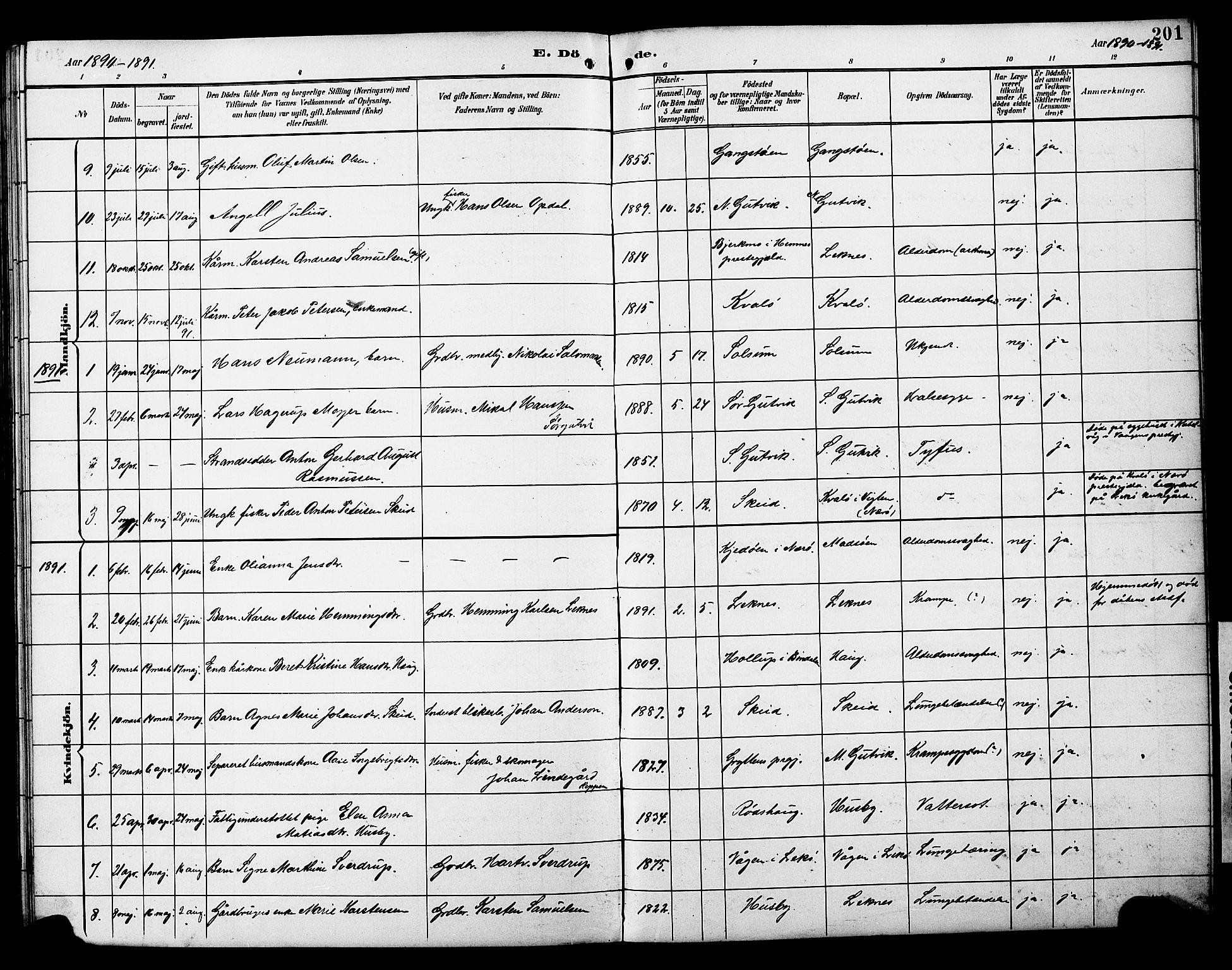 SAT, Ministerialprotokoller, klokkerbøker og fødselsregistre - Nord-Trøndelag, 788/L0701: Klokkerbok nr. 788C01, 1888-1913, s. 201
