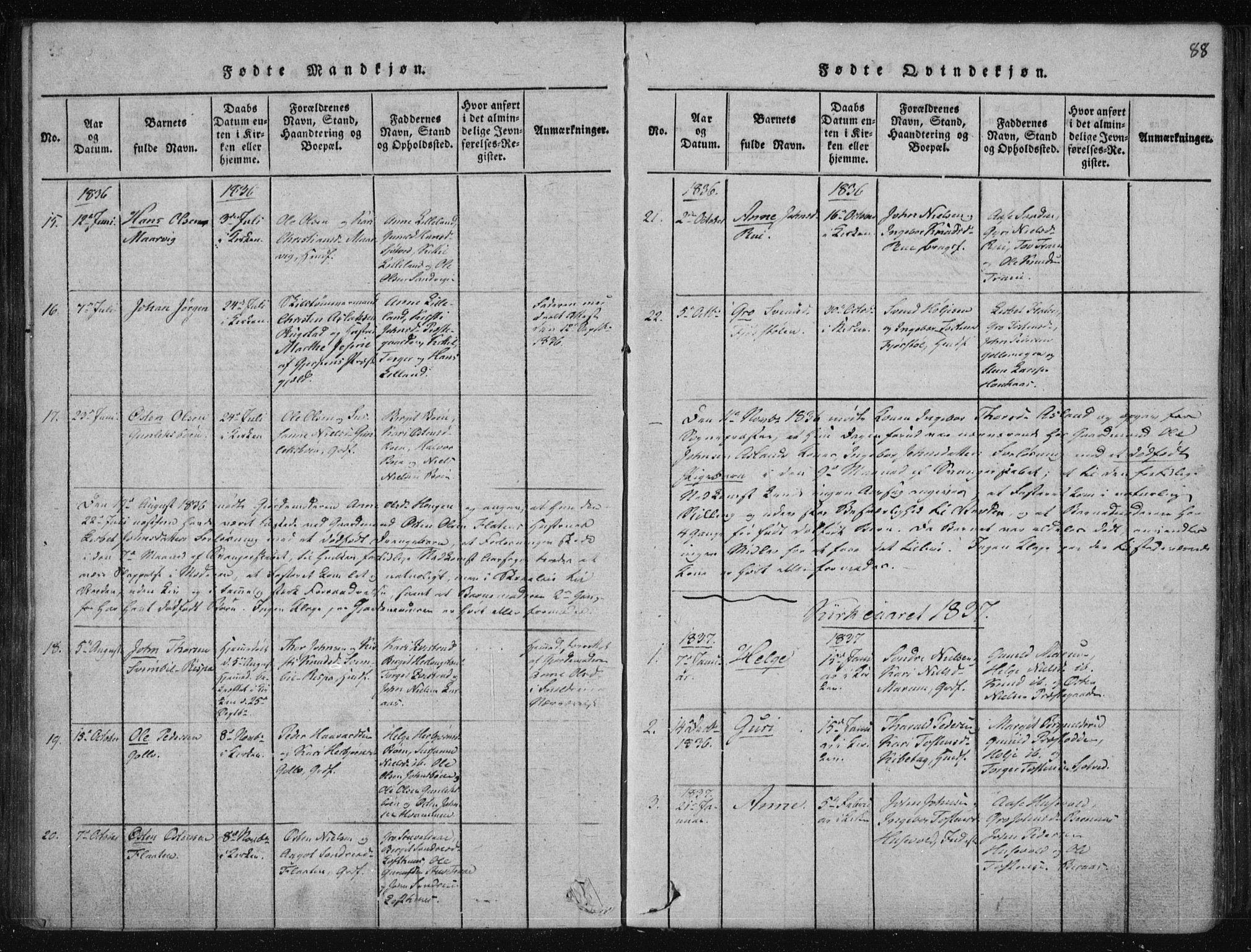 SAKO, Tinn kirkebøker, F/Fa/L0004: Ministerialbok nr. I 4, 1815-1843, s. 88