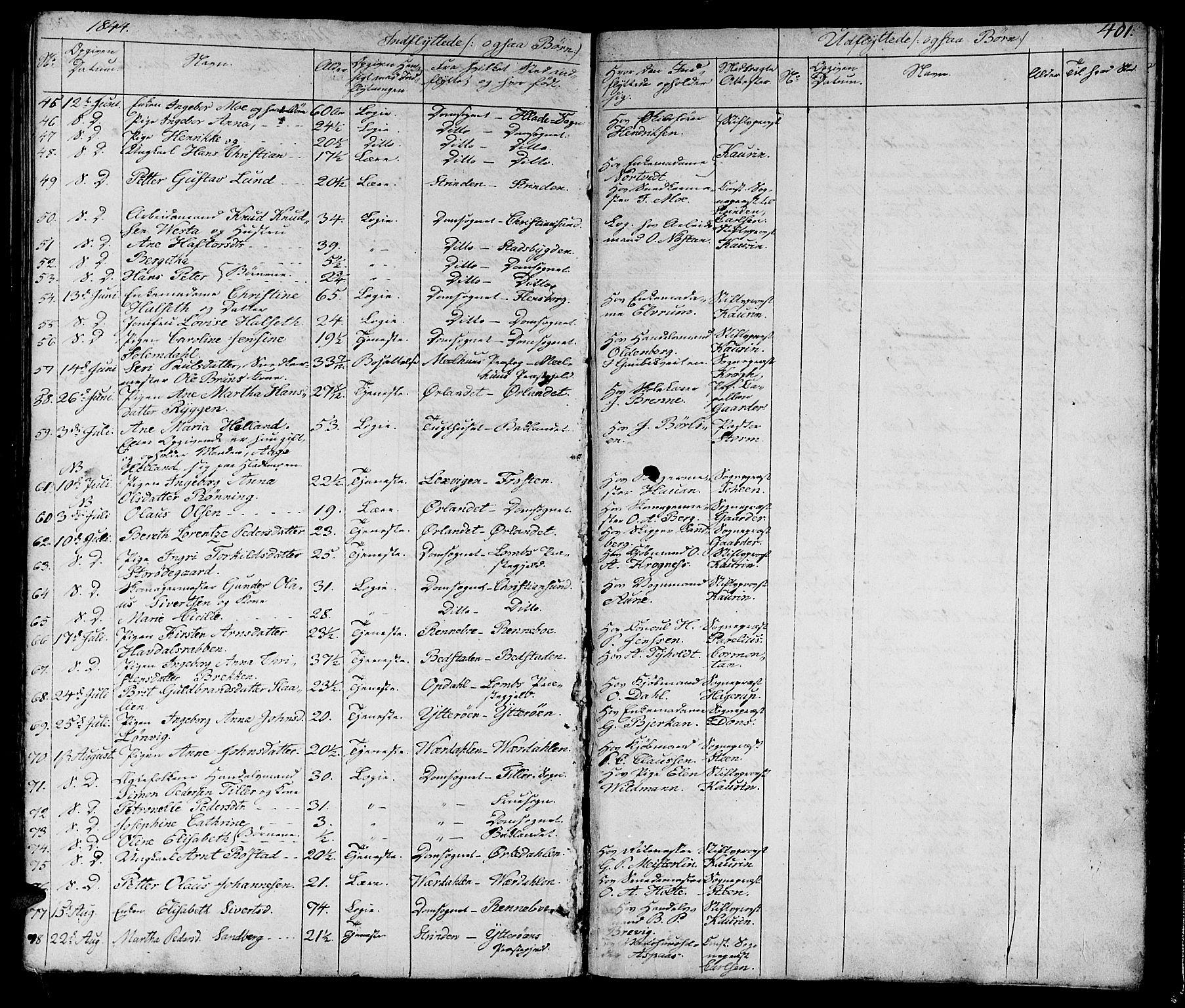 SAT, Ministerialprotokoller, klokkerbøker og fødselsregistre - Sør-Trøndelag, 602/L0136: Klokkerbok nr. 602C04, 1833-1845, s. 401