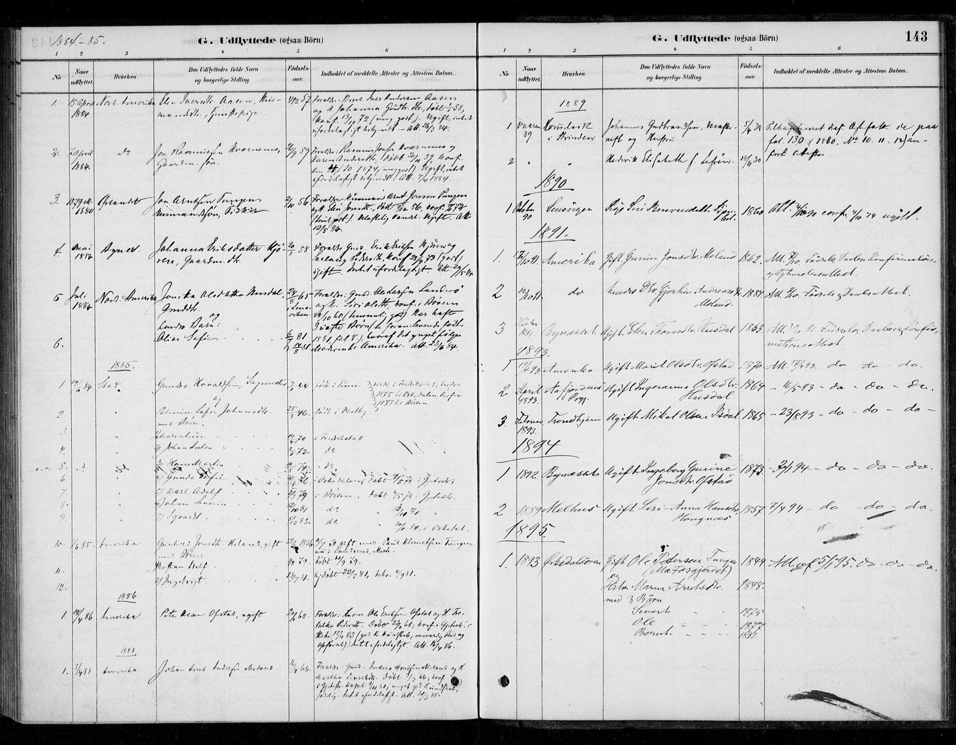 SAT, Ministerialprotokoller, klokkerbøker og fødselsregistre - Sør-Trøndelag, 670/L0836: Ministerialbok nr. 670A01, 1879-1904, s. 143