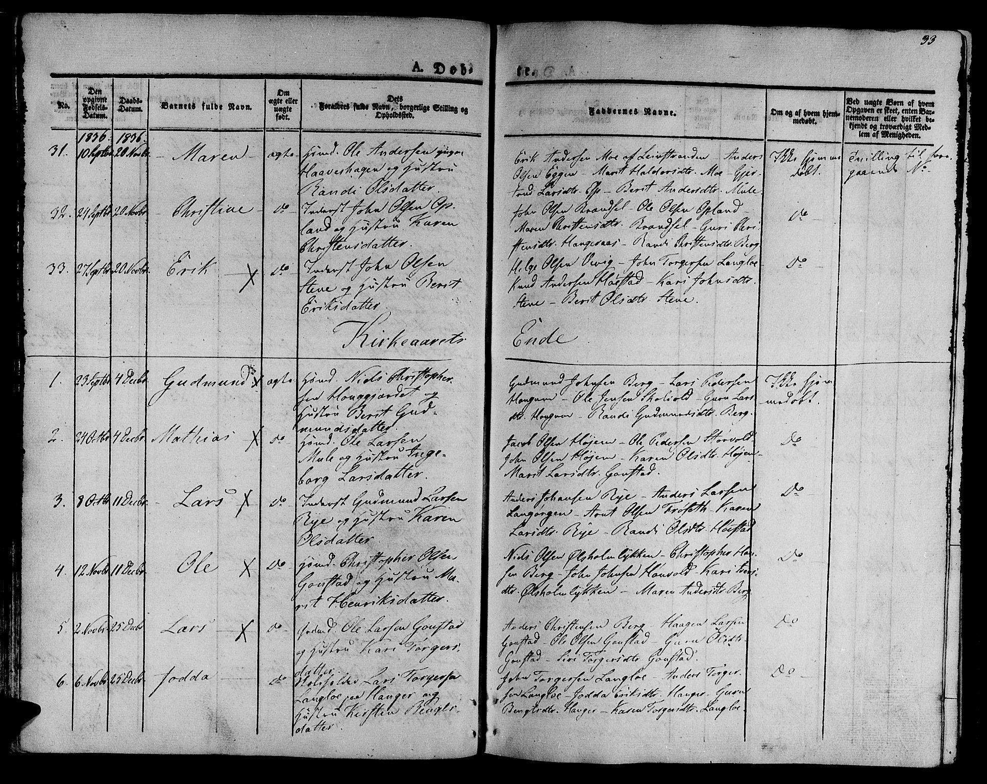 SAT, Ministerialprotokoller, klokkerbøker og fødselsregistre - Sør-Trøndelag, 612/L0374: Ministerialbok nr. 612A07 /1, 1829-1845, s. 33