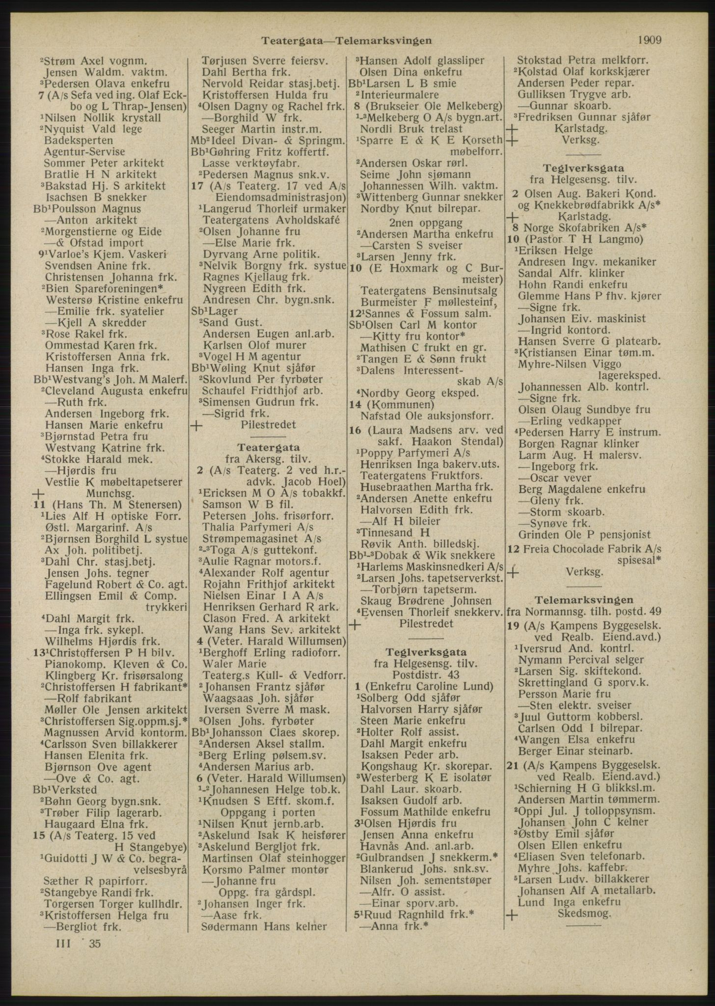 RA, Oslo adressebok (publikasjon)*, 1946, s. 1909