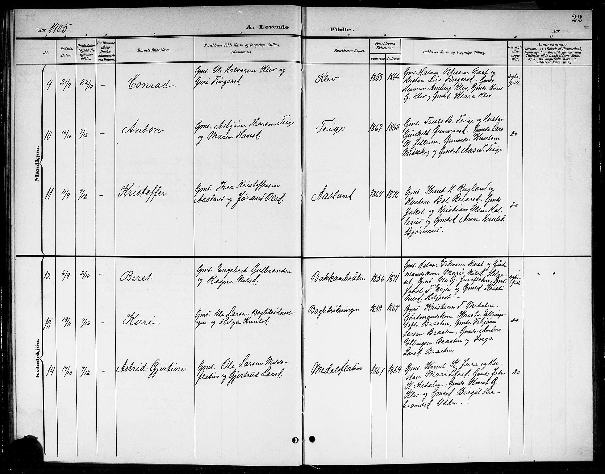SAKO, Sigdal kirkebøker, G/Gb/L0003: Klokkerbok nr. II 3, 1901-1916, s. 22
