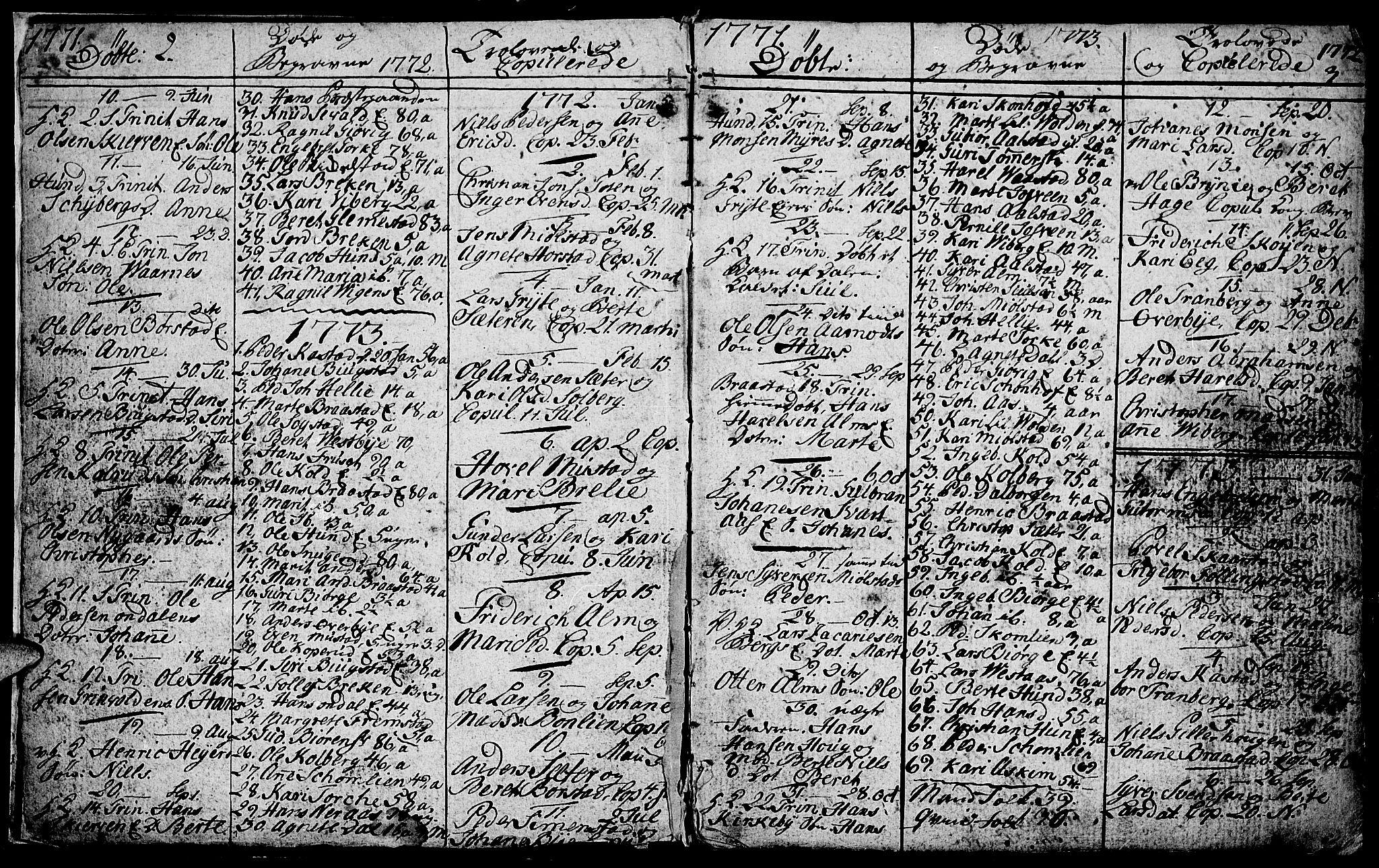 SAH, Vardal prestekontor, H/Ha/Hab/L0001: Klokkerbok nr. 1, 1771-1790, s. 2-3