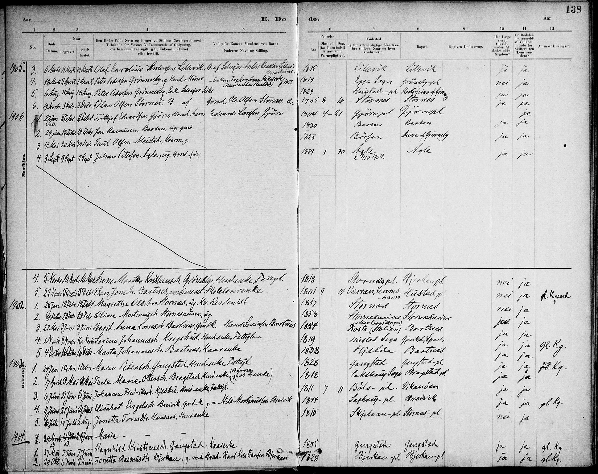 SAT, Ministerialprotokoller, klokkerbøker og fødselsregistre - Nord-Trøndelag, 732/L0316: Ministerialbok nr. 732A01, 1879-1921, s. 138
