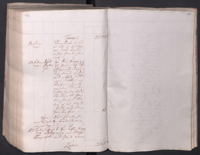 SAO, Kristiania stiftamt, I/Ia/L0015: Branntakster, 1797, s. 427